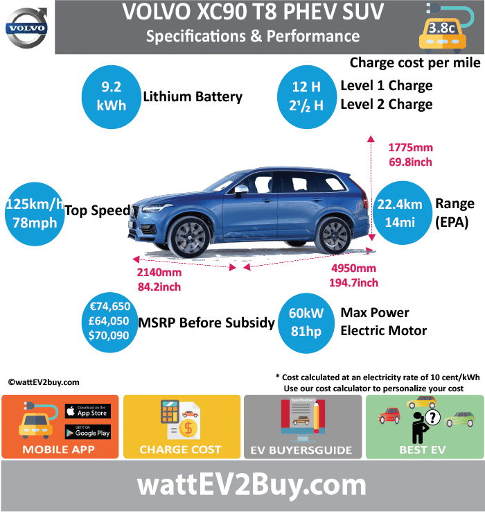VOLVO XC90 T8 PHEV SPECS wattev2Buy.com 2015 2016 2017 Battery Chemistry Battery Capacity kWh 9.2 Battery Nominal rating kWh 6.7 Voltage V Amps Ah Cells 96 Modules Weight (kg) Cell Type SOC Cooling Cycles Battery Type Depth of Discharge (DOD) Energy Density Wh/kg Battery Manufacturer Battery Warranty - years Battery Warranty - km Battery Warranty - miles Battery Electric Range - at constant 38mph Battery Electric Range - at constant 60km/h Battery Electric Range - NEDC Mi 25 Battery Electric Range - NEDC km 40 Battery Electric Range - CCM Mi Battery Electric Range - CCM km Battery Electric Range - EPA Mi 14 Battery Electric Range - EPA km 22.4 Electric Top Speed - mph 78 Electric Top Speed - km/h 124.8 Acceleration 0 - 100km/h sec Acceleration 0 - 50km/h sec Acceleration 0 - 62mph sec Acceleration 0 - 60mph sec Acceleration 0 - 37.2mph sec Wireless Charging Direct Current Fast Charge kW Onboard Charger kW 3.3 Charging Cord - amps Charging Cord - volts LV 1 Charge kW LV 1 Charge Time (Hours) 12 LV 2 Charge kW LV 2 Charge Time (Hours) 2.5 LV 3 CCS/Combo kW LV 3 Charge Time (min to 70%) LV 3 Charge Time (min to 80%) LV 3 Charge Time (mi) LV 3 Charge Time (km) Charging System kW Charger Output Charge Connector Power Outlet kW Power Outlet Amps MPGe Combined - miles 53 MPGe Combined - km MPGe City - miles MPGe City - km MPGe Highway - miles MPGe Highway - km Max Power - hp 80.4612 Max Power - kW 60 Max Torque - lb.ft 177 Max Torque - N.m 240 Drivetrain Generator Electric Motor - Front Electric Motor - Rear 1 Motor Type Electric Motor Output kW Electric Motor Output hp Electric Motor Transmission Energy Consumption kWh/100km Energy Consumption kWh/100miles Deposit Battery Lease per month EU MSRP (before incentives & destination) € 74,650.00 GB MSRP (before incentives & destination) £64,050.00 US MSRP (before incentives & destination) $68,100.00 $70,090.00 MSRP after incentives Vehicle Trims Doors 5 Seating 7 Dimensions Fuel tank (gal) Fuel tank (L) Luggage (L) 249 to 1837 GVWR (kg) GVWR (lbs) Curb Weight (kg) 2277 Curb Weight (lbs) 5132 Payload Capacity (kg) Payload Capacity (lbs) Towing Capacity (kg) 2250 Max Load Height (m) Ground Clearance (inc) Ground Clearance (mm) Lenght (mm) 4950 Width (mm) 2140 Height (mm) 1775 Wheelbase (mm) 2984 Lenght (inc) 194.7 Width (inc) 84.2 Height (inc) 69.8 Wheelbase (inc) 117.4 Combustion 2.0 litre Drive-E turbocharged Extended Range - mile Extended Range - km ICE Max Power - hp 320.50378 ICE Max Power - kW 239 ICE Max Torque - lb.ft 295 ICE Max Torque - N.m ICE Top speed - mph 156.25 ICE Top speed - km/h 250 ICE Acceleration 0 - 50km/h sec ICE Acceleration 0 - 60mph sec 5.3 5 ICE Acceleration 0 - 62mph sec 5.9 ICE MPGe Combined - miles 24 ICE MPGe Combined - km ICE MPGe City - miles 27 27 ICE MPGe City - km ICE MPGe Highway - miles 28 25 ICE MPGe Highway - km ICE Transmission ICE Fuel Consumption l/100km ICE MPG Fuel Efficiency ICE Emission Rating ICE Emissions CO2/mi grams 77 ICE Emissions CO2/km grams Total System Total Output kW Total Output hp 407 Total Tourque lb.ft 472 Total Tourque N.m 640 MPGe Electric Only - miles Fuel Consumption l/100km Emission Rating Other Utility Factor Auto Show Unveil Market Segment Reveal Date Class Safety Level Unveiled Relaunch First Delivery Jun-15 Chassis designed Based On AKA Self-Driving System SAE Autonomous Level Connectivity Unique Extras Incentives Home Charge Installation Public Charging Subsidy