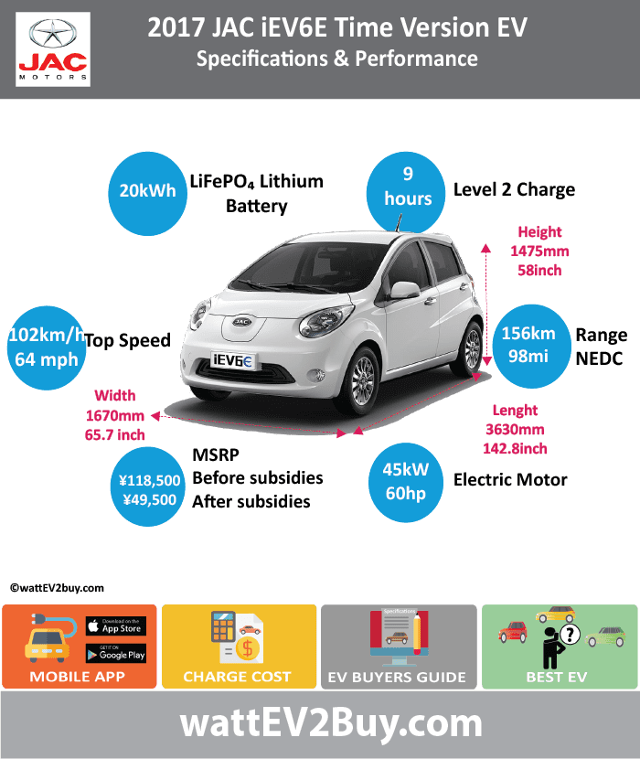 JAC-iEV6E-Time-Ev-Specs-sheet