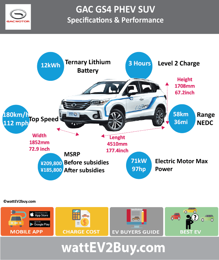 GAC-Trumpchi GS4 PHEV SPECS	GAC Model	GAC-Trumpchi GS4 Fuel_Type	PHEV Chinese Name	传祺 GS4  PHEV Model Code	GAC6450CHEVA5B Batch	0 Battery Capacity kWh	12 Energy Density Wh/kg	0 Battery Electric Range - at constant 38mph	0 Battery Electric Range - at constant 60km/h	0 Battery Electric Range - NEDC km	58 Battery Electric Range - NEDC Mi	36.25 Battery Electric Range - EPA Mi	0 Battery Electric Range - EPA km	0 Electric Top Speed - mph	0 Electric Top Speed - km/h	0 Acceleration 0 - 100km/h sec	0 Onboard Charger kW	0 LV 2 Charge Time (Hours)	0 LV 3 Charge Time (min to 80%)	0 Energy Consumption kWh/km	0 Max Power - hp (Electric Max)	174.3326 Max Power - kW  (Electric Max)	130 CHINA MSRP (before incentives & destination)	209800 US MSRP (before incentives & destination)	0 MSRP after incentives	185800 Lenght (mm)	4510 Width (mm)	1852 Height (mm)	1677 Wheelbase (mm)	2650 Lenght (inc)	177.4099151 Width (inc)	72.85214252 Height (inc)	65.96816577 Wheelbase (inc)	104.2430765 Curb Weight (kg)	1760