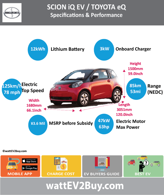 SCION IQ EV Specs Range Price Battery Charge Cost