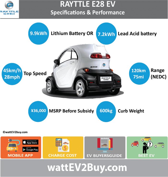 Rayttle E28 EV Specs wattev2Buy.com 2014 Battery Chemistry Lead Acid/Lithium Battery Capacity kWh 7.2/9.92 Battery Nominal rating kWh Voltage V 60/73.5 Amps Ah 120/135 Cells Modules Efficiency Weight (kg) Cell Type SOC Cooling Cycles Battery Type Depth of Discharge (DOD) Energy Density Wh/kg Battery Manufacturer Battery Warranty - years Battery Warranty - km Battery Warranty - miles Battery Electric Range - at constant 38mph Battery Electric Range - at constant 60km/h Battery Electric Range - NEDC Mi 75 Battery Electric Range - NEDC km 120 Battery Electric Range - CCM Mi Battery Electric Range - CCM km Battery Electric Range - EPA Mi Battery Electric Range - EPA km Electric Top Speed - mph 28 Electric Top Speed - km/h 45 Acceleration 0 - 100km/h sec Acceleration 0 - 50km/h sec Acceleration 0 - 62mph sec Acceleration 0 - 60mph sec Acceleration 0 - 37.2mph sec Wireless Charging Direct Current Fast Charge kW Charger Efficiency Onboard Charger kW Onboard Charger Optional kW Charging Cord - amps Charging Cord - volts LV 1 Charge kW LV 1 Charge Time (Hours) LV 2 Charge kW LV 2 Charge Time (Hours) LV 3 CCS/Combo kW LV 3 Charge Time (min to 70%) LV 3 Charge Time (min to 80%) LV 3 Charge Time (mi) LV 3 Charge Time (km) Supercharger Charging System kW Charger Output Charge Connector Power Outlet kW Power Outlet Amps MPGe Combined - miles MPGe Combined - km MPGe City - miles MPGe City - km MPGe Highway - miles MPGe Highway - km Max Power - hp (Electric Max) Max Power - kW (Electric Max) Max Torque - lb.ft (Electric Max) Max Torque - N.m (Electric Max) Drivetrain Generator Motor Type Electric Motor Manufacturer Electric Motor Output kW Electric Motor Output hp Transmission Electric Motor - Rear Max Power - hp (Rear) Max Power - kW (Rear) Max Torque - lb.ft (Rear) Max Torque - N.m (Rear) Electric Motor - Front Max Power - hp (Front) Max Power - kW (Front) Max Torque - lb.ft (Front) Max Torque - N.m (Front) Energy Consumption kWh/100km Energy Consumption kWh/100miles Deposit GB Battery Lease per month EU Battery Lease per month China Battery Lease per month MSRP (expected) EU MSRP (before incentives & destination) GB MSRP (before incentives & destination) US MSRP (before incentives & destination) CHINA MSRP (before incentives & destination) ¥36,000.00 Local Currency MSRP MSRP after incentives Vehicle Trims Doors Seating Dimensions Luggage (L) Luggage Max (L) GVWR (kg) 600 GVWR (lbs) Curb Weight (kg) Curb Weight (lbs) Payload Capacity (kg) Payload Capacity (lbs) Towing Capacity (lbs) Max Load Height (m) Ground Clearance (inc) Ground Clearance (mm) Lenght (mm) Width (mm) Height (mm) Wheelbase (mm) Lenght (inc) 0.0 Width (inc) 0.0 Height (inc) 0.0 Wheelbase (inc) 0.0 Other Utility Factor Auto Show Unveil Availability Market Segment LCD Screen (inch) Class Safety Level Unveiled Relaunch First Delivery Chassis designed Based On AKA Self-Driving System SAE Autonomous Level Connectivity Unique Extras Incentives Home Charge Installation Assembly Public Charging Subsidy Chinese Name Model Code WEBSITE