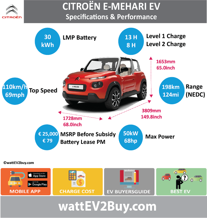 Citroen E-Mehari Specs wattev2Buy.com 2016 2017 2018 Battery Chemistry LMP Battery Capacity kWh 30 Battery Nominal rating kWh Voltage V Amps Ah Cells Modules Weight (kg) Cell Type SOC Cooling Cycles Battery Type Depth of Discharge (DOD) Energy Density Wh/kg Battery Manufacturer Bollore Battery Warranty - years Battery Warranty - km Battery Warranty - miles Battery Electric Range - at constant 38mph Battery Electric Range - at constant 60km/h Battery Electric Range - NEDC Mi 124 Battery Electric Range - NEDC km 198.4 Battery Electric Range - CCM Mi Battery Electric Range - CCM km Battery Electric Range - EPA Mi 62 Battery Electric Range - EPA km 100 Electric Top Speed - mph 68.75 Electric Top Speed - km/h 110 Acceleration 0 - 100km/h sec Acceleration 0 - 50km/h sec 6.4 Acceleration 0 - 62mph sec Acceleration 0 - 60mph sec Acceleration 0 - 37.2mph sec Wireless Charging Direct Current Fast Charge kW Charger Efficiency Onboard Charger kW Charging Cord - amps Charging Cord - volts LV 1 Charge kW LV 1 Charge Time (Hours) 13 LV 2 Charge kW LV 2 Charge Time (Hours) 8 LV 3 CCS/Combo kW LV 3 Charge Time (min to 70%) LV 3 Charge Time (min to 80%) LV 3 Charge Time (mi) LV 3 Charge Time (km) Charging System kW Charger Output Charge Connector Power Outlet kW Power Outlet Amps MPGe Combined - miles MPGe Combined - km MPGe City - miles MPGe City - km MPGe Highway - miles MPGe Highway - km Max Power - hp 68 Max Power - kW 50 Max Torque - lb.ft Max Torque - N.m Drivetrain Generator Motor Type Electric Motor Output kW Electric Motor Output hp Transmission Electric Motor - Front FWD Max Power - hp FWD Max Power - kW FWD Max Torque - lb.ft FWD Max Torque - N.m Electric Motor - Rear RWD Max Power - hp RWD Max Power - kW RWD Max Torque - lb.ft RWD Max Torque - N.m Energy Consumption kWh/100km Energy Consumption kWh/100miles Deposit GB Battery Lease per month EU Battery Lease per month € 79.00 MSRP (expected) EU MSRP (before incentives & destination) € 25,000.00 GB MSRP (before incentives & destination) US MSRP (before incentives & destination) MSRP after incentives Vehicle Trims Doors Seating Dimensions Luggage (L) GVWR (kg) GVWR (lbs) Curb Weight (kg) 1405 Curb Weight (lbs) Payload Capacity (kg) Payload Capacity (lbs) Towing Capacity (lbs) Max Load Height (m) Ground Clearance (inc) Ground Clearance (mm) Lenght (mm) 3809 Width (mm) 1728 Height (mm) 1653 Wheelbase (mm) 2430 Lenght (inc) 149.8 Width (inc) 68.0 Height (inc) 65.0 Wheelbase (inc) 95.6 Other Utility Factor Auto Show Unveil Market Segment Class Safety Level Unveiled Relaunch First Delivery Chassis designed Based On AKA Self-Driving System SAE Autonomous Level Connectivity Unique Extras Incentives Home Charge Installation Public Charging Subsidy WEBSITE