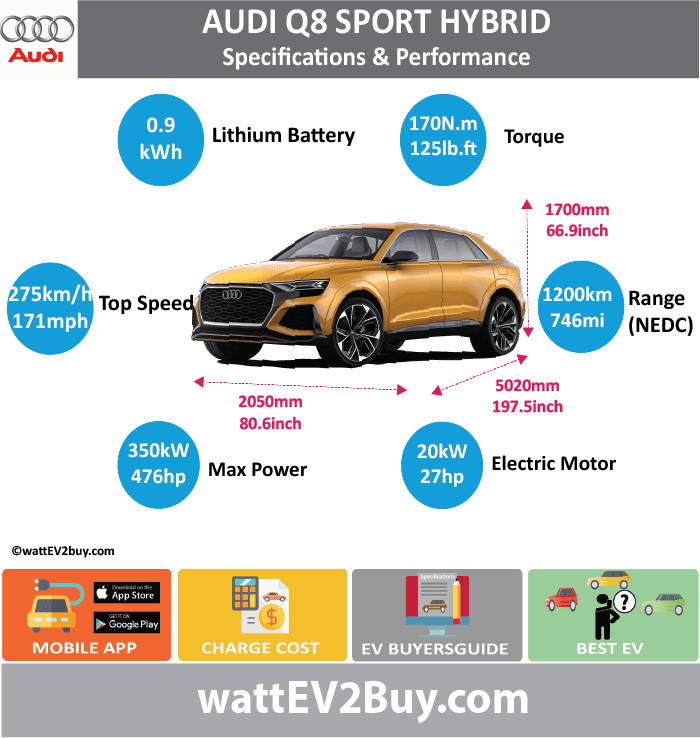 AUDI Q8 Sport Hybrid Specs wattev2Buy.com Concept Battery Chemistry Lithium-Ion Battery Capacity kWh 0.9 Battery Nominal rating kWh Voltage V Amps Ah Modules Cells Cell Type Energy Density Wh/kg Weight kg Cycles SOC Battery Manufacturer Cooling Battery Warranty - years Battery Warranty - km Battery Electric Range - NEDC Mi Battery Electric Range - NEDC km Battery Electric Range - EPA Mi Battery Electric Range - EPA km Electric Top Speed - mph Electric Top Speed - km/h Acceleration 0 - 60mph sec Onboard Charger kW LV 1 Charge kW LV 1 Charge Time (Hours) LV 2 Charge kW LV 2 Charge Time (Hours) LV 3 CCS/Combo kW LV 3 Charge Time (min to 80%) Charge Connector MPGe Combined - miles MPGe Combined - km MPGe City - miles MPGe City - km MPGe Highway - miles MPGe Highway - km Electric Motor - Front Max Power - hp Max Power - kW Max Torque - lb.ft Max Torque - N.m Electric Motor - Rear Max Power - hp Max Power - kW Max Torque - lb.ft 125.4 Max Torque - N.m 170 Electric Motor Output kW 20 Electric Motor Output hp 26.8204 Transmission Drivetrain Energy Consumption kWh/100miles Utility Factor MPGe Electric Only - miles MSRP (before incentives & destination) Combustion 3.0 TFSI six-cylinder Extended Range - mile 746 Extended Range - km 1200 ICE Max Power - hp 450 ICE Max Power - kW 331 ICE Max Torque - lb.ft ICE Max Torque - N.m ICE Top speed - mph 170.9 ICE Top speed - km/h 275 ICE Acceleration 0 - 62mph sec 4.7 ICE MPGe Combined - miles ICE MPGe Combined - km ICE MPGe City - miles ICE MPGe City - km ICE MPGe Highway - miles ICE MPGe Highway - km ICE Transmission ICE Fuel Consumption l/100km ICE Emission Rating ICE Emissions CO2/mi grams 40.2 ICE Emissions CO2/km grams 25.0 Total System Max Power - hp 476 Max Power - kW 350 Max Torque - lb.ft 516 Max Torque - N.m 700 Fuel Consumption l/100km MPGe Combined - miles Vehicle Doors Dimensions Fuel tank (gal) 22.5 Fuel tank (Ll) 85 GVWR (kg) Curb Weight (lbs) Ground Clearance (mm) Lenght (mm) 5020 Width (mm) 2050 Height (mm) 1700 Wheelbase (mm) Lenght (inc) 197.5 Width (inc) 80.6 Height (inc) 66.9 Wheelbase (inc) 0.0 Other Chassis designed Unveiled Mar-17
