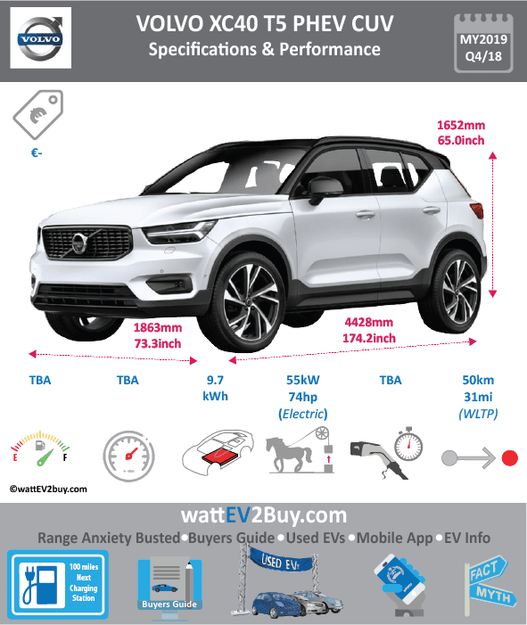 Volvo XC40 T5 PHEV Specs wattev2Buy.com 2018 Battery Chemistry Battery Capacity kWh Battery Nominal rating kWh Voltage V Amps Ah Cells Modules Weight (kg) Cell Type SOC Cooling Cycles Battery Type Depth of Discharge (DOD) Energy Density Wh/kg Battery Manufacturer Battery Warranty - years Battery Warranty - km Battery Warranty - miles Battery Electric Range - at constant 38mph Battery Electric Range - at constant 60km/h Battery Electric Range - JC08 Mi Battery Electric Range - JC08 km Battery Electric Range - NEDC Mi Battery Electric Range - NEDC km Battery Electric Range - CCM Mi Battery Electric Range - CCM km Battery Electric Range - EPA Mi Battery Electric Range - EPA km Electric Top Speed - mph Electric Top Speed - km/h Acceleration 0 - 100km/h sec Acceleration 0 - 50km/h sec Acceleration 0 - 62mph sec Acceleration 0 - 60mph sec Acceleration 0 - 37.2mph sec Wireless Charging Direct Current Fast Charge kW Onboard Charger kW Charger Efficiency Charging Cord - amps Charging Cord - volts LV 1 Charge kW LV 1 Charge Time (Hours) LV 2 Charge kW LV 2 Charge Time (Hours) LV 3 CCS/Combo kW LV 3 Charge Time (min to 70%) LV 3 Charge Time (min to 80%) LV 3 Charge Time (mi) LV 3 Charge Time (km) Charging System kW Charger Output Charge Connector Power Outlet kW Power Outlet Amps MPGe Combined - miles MPGe Combined - km MPGe City - miles MPGe City - km MPGe Highway - miles MPGe Highway - km Max Power - hp (Electric Max) Max Power - kW (Electric Max) Max Torque - lb.ft (Electric Max) Max Torque - N.m (Electric Max) Drivetrain Electric Motor Manufacturer Generator Electric Motor - Front Max Power - hp (Front) Max Power - kW (Front) Max Torque - lb.ft (Front) Max Torque - N.m (Front) Electric Motor - Rear Max Power - hp (Rear) Max Power - kW (Rear) Max Torque - lb.ft (Rear) Max Torque - N.m (Rear) Motor Type Electric Motor Output kW Electric Motor Output hp Electric Motor Transmission Energy Consumption kWh/100km Energy Consumption kWh/100miles Deposit Lease pm GB Battery Lease per month EU Battery Lease per month MSRP (expected) EU MSRP (before incentives & destination) GB MSRP (before incentives & destination) US MSRP (before incentives & destination) CHINA MSRP (before incentives & destination) MSRP after incentives Vehicle Trims Doors Seating Dimensions Fuel tank (gal) Fuel tank (L) Luggage (L) GVWR (kg) GVWR (lbs) Curb Weight (kg) Curb Weight (lbs) Payload Capacity (kg) Payload Capacity (lbs) Towing Capacity (lbs) Max Load Height (m) Ground Clearance (inc) Ground Clearance (mm) Lenght (mm) Width (mm) Height (mm) Wheelbase (mm) Lenght (inc) 0.0 Width (inc) 0.0 Height (inc) 0.0 Wheelbase (inc) 0.0 Combustion Extended Range - mile Extended Range - km ICE Max Power - hp ICE Max Power - kW ICE Max Torque - lb.ft ICE Max Torque - N.m ICE Top speed - mph ICE Top speed - km/h ICE Acceleration 0 - 50km/h sec ICE Acceleration 0 - 62mph sec ICE Acceleration 0 - 60mph sec ICE MPGe Combined - miles ICE MPGe Combined - km ICE MPGe City - miles ICE MPGe City - km ICE MPGe Highway - miles ICE MPGe Highway - km ICE Transmission ICE Fuel Consumption l/100km ICE MPG Fuel Efficiency ICE Emission Rating ICE Emissions CO2/mi grams ICE Emissions CO2/km grams Total System Total Output kW Total Output hp Total Tourque lb.ft Total Tourque N.m MPGe Electric Only - miles Fuel Consumption l/100km Emission Rating Other Utility Factor Auto Show Unveil Market Segment Reveal Date Class Safety Level Unveiled Relaunch First Delivery Chassis designed Based On AKA Self-Driving System SAE Autonomous Level Connectivity Unique Extras Incentives Home Charge Installation Public Charging Subsidy Chinese Name Model Code Website