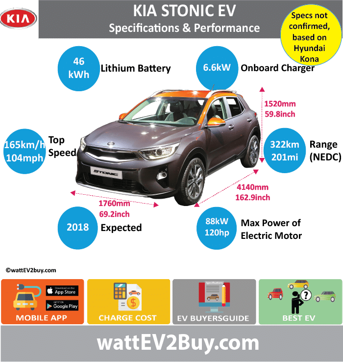 KIA STONIC EV wattev2Buy.com 2018 Battery Chemistry Battery Capacity kWh 46 Battery Nominal rating kWh Voltage V Amps Ah Cells Modules Efficiency Weight (kg) Cell Type SOC Cooling Cycles Battery Type Depth of Discharge (DOD) Energy Density Wh/kg Battery Manufacturer Battery Warranty - years Battery Warranty - km Battery Warranty - miles Battery Electric Range - at constant 38mph Battery Electric Range - at constant 60km/h Battery Electric Range - NEDC Mi Battery Electric Range - NEDC km Battery Electric Range - CCM Mi Battery Electric Range - CCM km Battery Electric Range - EPA Mi 201.25 Battery Electric Range - EPA km 322 Electric Top Speed - mph Electric Top Speed - km/h Acceleration 0 - 100km/h sec Acceleration 0 - 50km/h sec Acceleration 0 - 62mph sec Acceleration 0 - 60mph sec Acceleration 0 - 37.2mph sec Wireless Charging Direct Current Fast Charge kW Charger Efficiency Onboard Charger kW Charging Cord - amps Charging Cord - volts LV 1 Charge kW LV 1 Charge Time (Hours) LV 2 Charge kW LV 2 Charge Time (Hours) LV 3 CCS/Combo kW LV 3 Charge Time (min to 70%) LV 3 Charge Time (min to 80%) LV 3 Charge Time (mi) LV 3 Charge Time (km) Supercharger Charging System kW Charger Output Charge Connector Power Outlet kW Power Outlet Amps MPGe Combined - miles MPGe Combined - km MPGe City - miles MPGe City - km MPGe Highway - miles MPGe Highway - km Max Power - hp Max Power - kW Max Torque - lb.ft Max Torque - N.m Drivetrain Generator Motor Type Electric Motor Output kW 88 Electric Motor Output hp 118.00976 Transmission Electric Motor - Front FWD Max Power - hp FWD Max Power - kW FWD Max Torque - lb.ft FWD Max Torque - N.m Electric Motor - Rear RWD Max Power - hp RWD Max Power - kW RWD Max Torque - lb.ft RWD Max Torque - N.m Energy Consumption kWh/100km Energy Consumption kWh/100miles Deposit GB Battery Lease per month EU Battery Lease per month MSRP (expected) EU MSRP (before incentives & destination) GB MSRP (before incentives & destination) US MSRP (before incentives & destination) CHINA MSRP (before incentives & destination) MSRP after incentives Vehicle Trims Doors Seating Dimensions Luggage (L) GVWR (kg) GVWR (lbs) Curb Weight (kg) Curb Weight (lbs) Payload Capacity (kg) Payload Capacity (lbs) Towing Capacity (lbs) Max Load Height (m) Ground Clearance (inc) Ground Clearance (mm) Lenght (mm) 4140 Width (mm) 1760 Height (mm) 1520 Wheelbase (mm) 2580 Lenght (inc) 162.9 Width (inc) 69.2 Height (inc) 59.8 Wheelbase (inc) 101.5 Other Utility Factor Auto Show Unveil Availability Market Segment Class Safety Level Unveiled Relaunch First Delivery Chassis designed Based On Same DT as IONIQ AKA Self-Driving System SAE Autonomous Level Connectivity Unique Extras Incentives Home Charge Installation Public Charging Subsidy Chinese Name WEBSITE