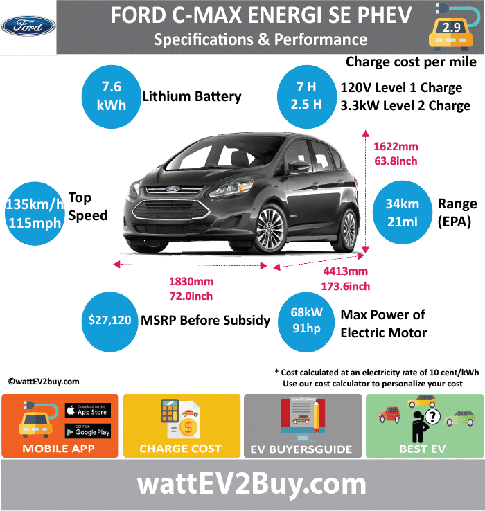 FORD C-MAX Energi SE PHEV Specs Range Price Battery Charge