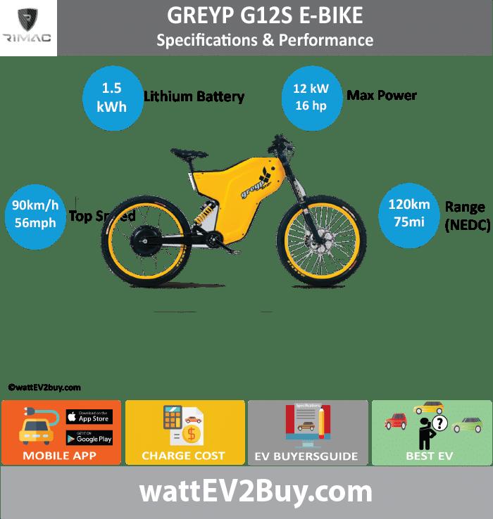 Rimac-GREYP-G12S-E-Bike-Specs-Card
