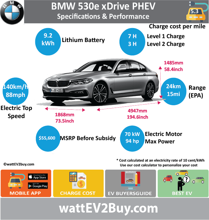 BMW 530e xDrive PHEV Specs wattev2Buy.com 2018 Battery Chemistry Lithium-Ion Battery Nominal rating kWh 9.2 Battery Capacity kWh Voltage V 351 Amps Ah 90 Modules Cells Battery Manufacturer Cooling Battery Warranty - years Battery Electric Range - NEDC Mi 31.3 Battery Electric Range - NEDC km 50 Battery Electric Range - EPA Mi 15 Battery Electric Range - EPA km 24 Electric Top Speed - mph 87.5 Electric Top Speed - km/h 140 Acceleration 0 - 37.2mph sec Onboard Charger kW 3.7 LV 1 Charge kW LV 1 Charge Time (Hours) 7 LV 2 Charge kW 3.7 LV 2 Charge Time (Hours) 2.9 LV 3 CCS/Combo kW LV 3 Charge Time (min to 80%) Charge Connector MPGe Combined - miles MPGe Combined - km MPGe City - miles MPGe City - km MPGe Highway - miles MPGe Highway - km Max Power - hp 93.8714 Max Power - kW 70 Max Torque - lb.ft Max Torque - N.m 250 Electric Motor Rear Mounted Electric Motor Output kW Electric Motor Output hp Transmission EU MSRP (before incentives & destination) GB MSRP (before incentives & destination) JAP MSRP (before incentives & destination) CHINA MSRP (before incentives & destination) NOK MSRP (before incentives & destination) US MSRP (before incentives & destination) MSRP after incentives Combustion TwinPower Turbo Extended Range - mile Extended Range - km ICE Max Power - hp 179.69668 ICE Max Power - kW 134 ICE Max Torque - lb.ft ICE Max Torque - N.m ICE Top speed - mph 146.875 ICE Top speed - km/h 235 ICE Acceleration 0 - 60mph sec 5.8 ICE MPGe Combined - miles ICE MPGe Combined - km ICE MPGe City - miles ICE MPGe City - km ICE MPGe Highway - miles ICE MPGe Highway - km ICE Transmission 2.1 ICE Fuel Consumption l/100km 13.1 ICE Emission Rating EU6 ICE Emissions CO2/mi grams ICE Emissions CO2/km grams 44.0 Total System Max Power - hp 252 Max Power - kW 185 Max Torque - lb.ft Max Torque - N.m 420 Vehicle Doors 4 Seating 5 Dimensions GVWR (kg) 2420 Curb Weight (kg) 1989 Curb Weight (lbs) 4385 Ground Clearance (mm) Lenght (mm) 4947 Width (mm) 1868 Height (mm) 1485 Wheelbase (mm) 