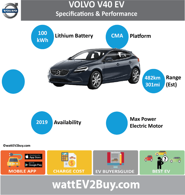 Volvo V40 Specs	 wattev2Buy.com	2019 Battery Chemistry	 Battery Capacity kWh	100 Battery Nominal rating kWh	 Voltage V	 Amps Ah	 Cells	 Modules	 Efficiency	 Weight (kg)	 Cell Type	 SOC	 Cooling	 Cycles	 Battery Type	 Depth of Discharge (DOD)	 Energy Density Wh/kg	 Battery Manufacturer	 Battery Warranty - years	 Battery Warranty - km	 Battery Warranty - miles	 Battery Electric Range - at constant 38mph	 Battery Electric Range - at constant 60km/h	 Battery Electric Range - JC08 Mi	 Battery Electric Range - JC08 km	 Battery Electric Range - NEDC Mi	301.25 Battery Electric Range - NEDC km	482 Battery Electric Range - CCM Mi	 Battery Electric Range - CCM km	 Battery Electric Range - EPA Mi	 Battery Electric Range - EPA km	 Electric Top Speed - mph	 Electric Top Speed - km/h	 Acceleration 0 - 100km/h sec	 Acceleration 0 - 50km/h sec	 Acceleration 0 - 125km/h sec	 Acceleration 0 - 125mph sec	 Acceleration 0 - 188mph sec	 Acceleration 0 - 62mph sec	 Acceleration 0 - 60mph sec	 Acceleration 0 - 37.2mph sec	 Wireless Charging	 Direct Current Fast Charge kW	 Charger Efficiency	 Onboard Charger kW	 Onboard Charger Optional kW	 Charging Cord - amps	 Charging Cord - volts	 LV 1 Charge kW	 LV 1 Charge Time (Hours)	 LV 2 Charge kW	 LV 2 Charge Time (Hours)	 LV 3 CCS/Combo kW	 LV 3 Charge Time (min to 70%)	 LV 3 Charge Time (min to 80%)	 LV 3 Charge Time (mi)	 LV 3 Charge Time (km)	 Supercharger	 Charging System kW	 Charger Output	 Charge Connector	 Braking	 Power Outlet kW	 Power Outlet Amps	 MPGe Combined - miles	 MPGe Combined - km	 MPGe City - miles	 MPGe City - km	 MPGe Highway - miles	 MPGe Highway - km	 Max Power - hp (Electric Max)	 Max Power - kW  (Electric Max)	 Max Torque - lb.ft  (Electric Max)	 Max Torque - N.m  (Electric Max)	 Drivetrain	 Generator	 Motor Type	 Electric Motor Manufacturer	 Electric Motor Output kW	 Electric Motor Output hp	 Transmission	 Electric Motor - Rear	 Max Power - hp (Rear)	 Max Power - kW (Rear)	 Max Torque - lb.ft (Rear)	 Max Torque - N.m (Rear)	 Electric Motor - Front	 Max Power - hp (Front)	 Max Power - kW (Front)	 Max Torque - lb.ft (Front)	 Max Torque - N.m (Front)	 Energy Consumption kWh/100km	 Energy Consumption kWh/100miles	 Deposit	 GB Battery Lease per month	 EU Battery Lease per month	 China Battery Lease per month	 MSRP (expected)	 EU MSRP (before incentives & destination)	 NOK MSRP (before incentives & destination)	 GB MSRP (before incentives & destination)	 US MSRP (before incentives & destination)	 JAP MSRP (before incentives & destination)	 CHINA MSRP (before incentives & destination)	 Local Currency MSRP	 MSRP after incentives	 Vehicle	 Trims	 Doors	 Seating	 Dimensions	 Luggage (L)	 Luggage Max (L)	 GVWR (kg)	 GVWR (lbs)	 Curb Weight (kg)	 Curb Weight (lbs)	 Payload Capacity (kg)	 Payload Capacity (lbs)	 Towing Capacity (lbs)	 Max Load Height (m)	 Ground Clearance (inc)	 Ground Clearance (mm)	 Lenght (mm)	 Width (mm)	 Height (mm)	 Wheelbase (mm)	 Lenght (inc)	0.0 Width (inc)	0.0 Height (inc)	0.0 Wheelbase (inc)	0.0 Other	 Utility Factor	 Sales	 Auto Show Unveil	 Availability	 Market	 Segment	 LCD Screen (inch)	 Class	 Safety Level	 Unveiled	 Relaunch	 First Delivery	 Chassis designed	 Based On	 Extras	 AKA	 Self-Driving System	 SAE Autonomous Level	 Connectivity	 Unique	 Extras	 Incentives	 Home Charge Installation	 Assembly	 Public Charging	 Subsidy	 Chinese Name	 Model Code	 WEBSITE