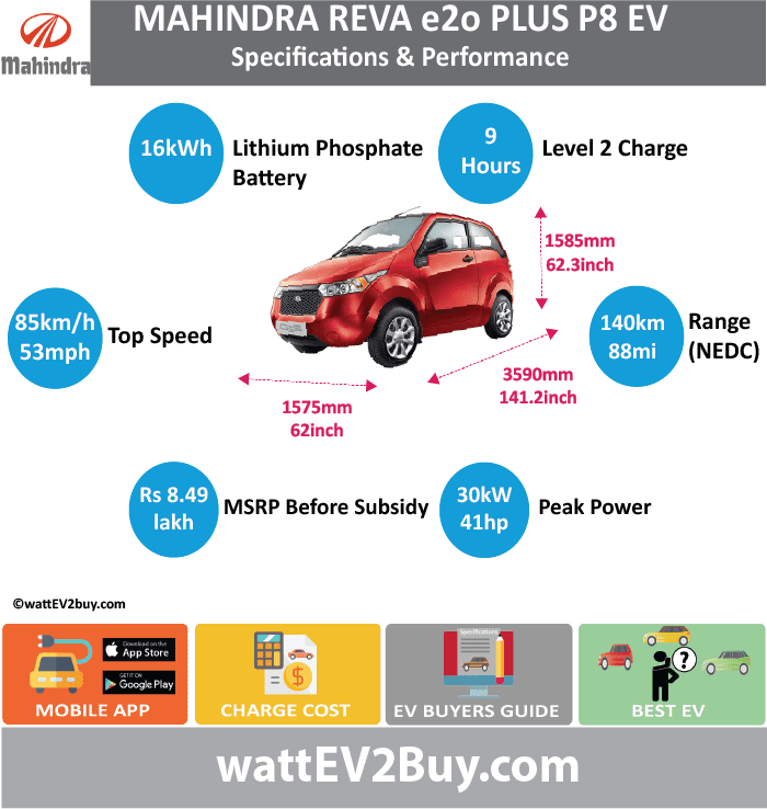 Mahindra REVA e2o PLUS P8 EV Specs wattev2Buy.com20132014201520162017 Battery Chemistry Battery Capacity kWh16 Battery Nominal rating kWh Voltage V72 Amps Ah210 Cells69 Modules23 Efficiency Weight (kg)121 Cell Type SOC Cooling Cycles Battery Type Depth of Discharge (DOD) Energy Density Wh/kg Battery Manufacturer Battery Warranty - years3 Battery Warranty - km60000 Battery Warranty - miles Battery Electric Range - at constant 38mph Battery Electric Range - at constant 60km/h Battery Electric Range - NEDC Mi87.5 Battery Electric Range - NEDC km140 Battery Electric Range - CCM Mi Battery Electric Range - CCM km Battery Electric Range - EPA Mi Battery Electric Range - EPA km Electric Top Speed - mph53.125 Electric Top Speed - km/h85 Acceleration 0 - 100km/h sec Acceleration 0 - 60km/h sec Acceleration 0 - 62mph sec9.5 Acceleration 0 - 60mph sec Acceleration 0 - 37.2mph sec Wireless Charging Direct Current Fast Charge kW Charger Efficiency Onboard Charger kW12 Onboard Charger Optional kW Charging Cord - amps Charging Cord - volts LV 1 Charge kW LV 1 Charge Time (Hours) LV 2 Charge kW3 LV 2 Charge Time (Hours)9 LV 3 CCS/Combo kW LV 3 Charge Time (min to 70%) LV 3 Charge Time (min to 80%)NA LV 3 Charge Time (mi) LV 3 Charge Time (km) Supercharger Charging System kW Charger Output Charge Connector Power Outlet kW Power Outlet Amps MPGe Combined - miles MPGe Combined - km MPGe City - miles MPGe City - km MPGe Highway - miles MPGe Highway - km Max Power - hp (Electric Max) Max Power - kW  (Electric Max) Max Torque - lb.ft  (Electric Max) Max Torque - N.m  (Electric Max) Drivetrain Generator Motor Type Electric Motor Manufacturer Electric Motor Output kW30 Electric Motor Output hp40.2306 Transmission Electric Motor - Rear Max Power - hp (Rear) Max Power - kW (Rear) Max Torque - lb.ft (Rear) Max Torque - N.m (Rear) Electric Motor - Front Max Power - hp (Front) Max Power - kW (Front) Max Torque - lb.ft (Front)67 Max Torque - N.m (Front)91 Energy Consumption kWh/100km Energy Cons