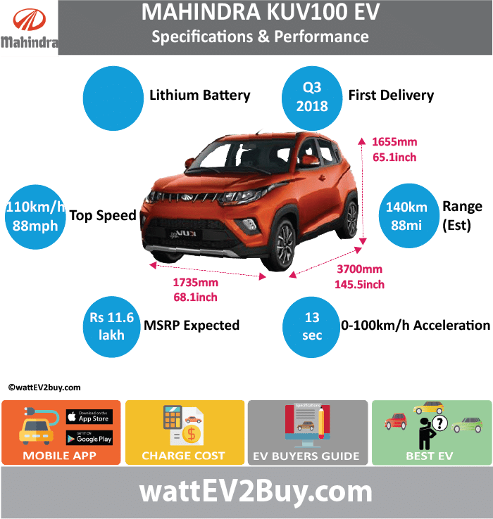 Mahindra KUV100 EV Specs	 wattev2Buy.com	2018 Battery Chemistry	 Battery Capacity kWh	 Battery Nominal rating kWh	 Voltage V	 Amps Ah	 Cells	 Modules	 Efficiency	 Weight (kg)	 Cell Type	 SOC	 Cooling	 Cycles	 Battery Type	 Depth of Discharge (DOD)	 Energy Density Wh/kg	 Battery Manufacturer	 Battery Warranty - years	 Battery Warranty - km	 Battery Warranty - miles	 Battery Electric Range - at constant 38mph	 Battery Electric Range - at constant 60km/h	 Battery Electric Range - at constant 25mph	 Battery Electric Range - at constant 40km/h	 Battery Electric Range - JC08 Mi	 Battery Electric Range - JC08 km	 Battery Electric Range - NEDC Mi	87.5 Battery Electric Range - NEDC km	140 Battery Electric Range - CCM Mi	 Battery Electric Range - CCM km	 Battery Electric Range - EPA Mi	 Battery Electric Range - EPA km	 Electric Top Speed - mph	68.75 Electric Top Speed - km/h	110 Acceleration 0 - 100km/h sec	13 Acceleration 0 - 50km/h sec	 Acceleration 0 - 125km/h sec	 Acceleration 0 - 125mph sec	 Acceleration 0 - 188mph sec	 Acceleration 0 - 62mph sec	 Acceleration 0 - 60mph sec	 Acceleration 0 - 37.2mph sec	 Wireless Charging	 Direct Current Fast Charge kW	 Charger Efficiency	 Onboard Charger kW	 Onboard Charger Optional kW	 Charging Cord - amps	 Charging Cord - volts	 LV 1 Charge kW	 LV 1 Charge Time (Hours)	 LV 2 Charge kW	 LV 2 Charge Time (Hours)	 LV 3 CCS/Combo kW	 LV 3 Charge Time (min to 70%)	 LV 3 Charge Time (min to 80%)	 LV 3 Charge Time (mi)	 LV 3 Charge Time (km)	 Supercharger	 Charging System kW	 Charger Output	 Charge Connector	 Braking	 Power Outlet kW	 Power Outlet Amps	 MPGe Combined - miles	 MPGe Combined - km	 MPGe City - miles	 MPGe City - km	 MPGe Highway - miles	 MPGe Highway - km	 Max Power - hp (Electric Max)	50 to 75 Max Power - kW  (Electric Max)	 Max Torque - lb.ft  (Electric Max)	 Max Torque - N.m  (Electric Max)	 Drivetrain	FWD Generator	 Motor Type	 Electric Motor Manufacturer	 Electric Motor Output kW	 Electric Motor Output hp	 Transmission	 Electric Motor - Rear	 Max Power - hp (Rear)	 Max Power - kW (Rear)	 Max Torque - lb.ft (Rear)	 Max Torque - N.m (Rear)	 Electric Motor - Front	 Max Power - hp (Front)	 Max Power - kW (Front)	 Max Torque - lb.ft (Front)	 Max Torque - N.m (Front)	 Energy Consumption kWh/100km	 Energy Consumption kWh/100miles	 Deposit	 GB Battery Lease per month	 EU Battery Lease per month	 China Battery Lease per month	 MSRP (expected)	 EU MSRP (before incentives & destination)	 NOK MSRP (before incentives & destination)	 GB MSRP (before incentives & destination)	 US MSRP (before incentives & destination)	 JAP MSRP (before incentives & destination)	 CHINA MSRP (before incentives & destination)	 Local Currency MSRP	9.00 Lakh – 11.00 Lakh MSRP after incentives	 Vehicle	 Trims	 Doors	5 Seating	6 Dimensions	 Luggage (L)	243 Luggage Max (L)	 GVWR (kg)	 GVWR (lbs)	 Curb Weight (kg)	 Curb Weight (lbs)	 Payload Capacity (kg)	 Payload Capacity (lbs)	 Towing Capacity (lbs)	 Max Load Height (m)	 Ground Clearance (inc)	 Ground Clearance (mm)	 Lenght (mm)	3700 Width (mm)	1735 Height (mm)	1655 Wheelbase (mm)	 Lenght (inc)	145.5 Width (inc)	68.2 Height (inc)	65.1 Wheelbase (inc)	0.0 Other	 Utility Factor	 Sales	 Auto Show Unveil	 Availability	Q3 2018 Market	 Segment	 LCD Screen (inch)	 Class	 Safety Level	 Unveiled	 Relaunch	 First Delivery	 Chassis designed	 Based On	 Extras	 AKA	 Self-Driving System	 SAE Autonomous Level	 Connectivity	 Unique	 Extras	 Incentives	 Home Charge Installation	 Assembly	 Public Charging	 Subsidy	 Chinese Name	 Model Code	 WEBSITE