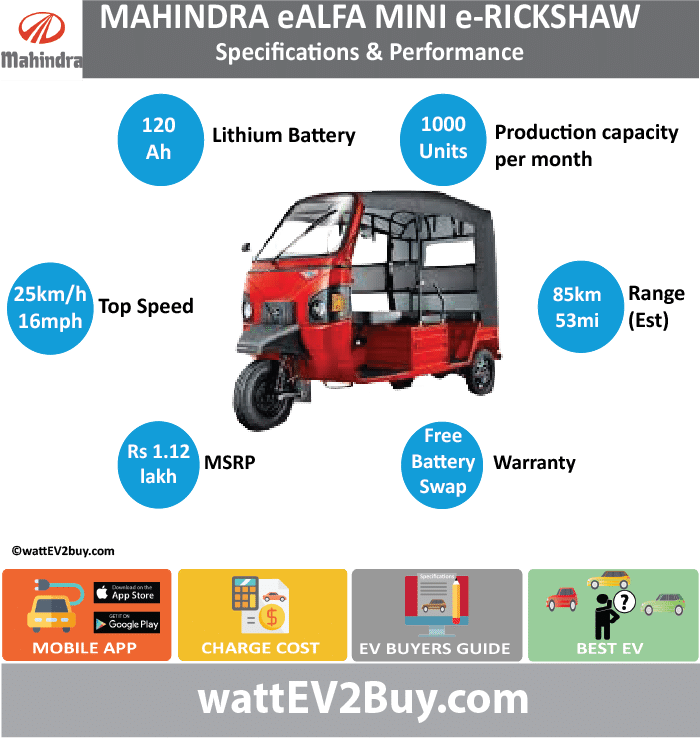 Mahindra eAlfa Mini eRickshaw Specs wattev2Buy.com 2017 Battery Chemistry Battery Capacity kWh Battery Nominal rating kWh Voltage V Amps Ah 120 Cells Modules Efficiency Weight (kg) Cell Type SOC Cooling Cycles Battery Type Depth of Discharge (DOD) Energy Density Wh/kg Battery Manufacturer Battery Warranty - years Battery Warranty - km Battery Warranty - miles Battery Electric Range - at constant 38mph Battery Electric Range - at constant 60km/h Battery Electric Range - at constant 25mph Battery Electric Range - at constant 40km/h Battery Electric Range - JC08 Mi Battery Electric Range - JC08 km Battery Electric Range - NEDC Mi 53.125 Battery Electric Range - NEDC km 85 Battery Electric Range - CCM Mi Battery Electric Range - CCM km Battery Electric Range - EPA Mi Battery Electric Range - EPA km Electric Top Speed - mph 15.625 Electric Top Speed - km/h 25 Acceleration 0 - 100km/h sec Acceleration 0 - 50km/h sec Acceleration 0 - 125km/h sec Acceleration 0 - 125mph sec Acceleration 0 - 188mph sec Acceleration 0 - 62mph sec Acceleration 0 - 60mph sec Acceleration 0 - 37.2mph sec Wireless Charging Direct Current Fast Charge kW Charger Efficiency Onboard Charger kW Onboard Charger Optional kW Charging Cord - amps Charging Cord - volts LV 1 Charge kW LV 1 Charge Time (Hours) LV 2 Charge kW LV 2 Charge Time (Hours) LV 3 CCS/Combo kW LV 3 Charge Time (min to 70%) LV 3 Charge Time (min to 80%) LV 3 Charge Time (mi) LV 3 Charge Time (km) Supercharger Charging System kW Charger Output Charge Connector Braking Power Outlet kW Power Outlet Amps MPGe Combined - miles MPGe Combined - km MPGe City - miles MPGe City - km MPGe Highway - miles MPGe Highway - km Max Power - hp (Electric Max) 1.34102 Max Power - kW (Electric Max) 1 Max Torque - lb.ft (Electric Max) Max Torque - N.m (Electric Max) Drivetrain Generator Motor Type Electric Motor Manufacturer Electric Motor Output kW Electric Motor Output hp Transmission Electric Motor - Rear Max Power - hp (Rear) Max Power - kW (Rear) Max Torque - lb.ft (Rear) Max Torque - N.m (Rear) Electric Motor - Front Max Power - hp (Front) Max Power - kW (Front) Max Torque - lb.ft (Front) Max Torque - N.m (Front) Energy Consumption kWh/100km Energy Consumption kWh/100miles Deposit GB Battery Lease per month EU Battery Lease per month China Battery Lease per month MSRP (expected) EU MSRP (before incentives & destination) NOK MSRP (before incentives & destination) GB MSRP (before incentives & destination) US MSRP (before incentives & destination) JAP MSRP (before incentives & destination) CHINA MSRP (before incentives & destination) Local Currency MSRP ₹ 1.12 Lakh MSRP after incentives Vehicle Trims Doors Seating 4+1 Dimensions Luggage (L) Luggage Max (L) GVWR (kg) GVWR (lbs) Curb Weight (kg) Curb Weight (lbs) Payload Capacity (kg) Payload Capacity (lbs) Towing Capacity (lbs) Max Load Height (m) Ground Clearance (inc) Ground Clearance (mm) Lenght (mm) Width (mm) Height (mm) Wheelbase (mm) Lenght (inc) 0.0 Width (inc) 0.0 Height (inc) 0.0 Wheelbase (inc) 0.0 Other Utility Factor Sales Auto Show Unveil Availability Market Segment LCD Screen (inch) Class Safety Level Unveiled Relaunch First Delivery Chassis designed Based On Extras AKA Self-Driving System SAE Autonomous Level Connectivity Unique Capacity of 1000 units a month Extras Incentives Home Charge Installation Assembly Public Charging Subsidy Chinese Name Model Code WEBSITE