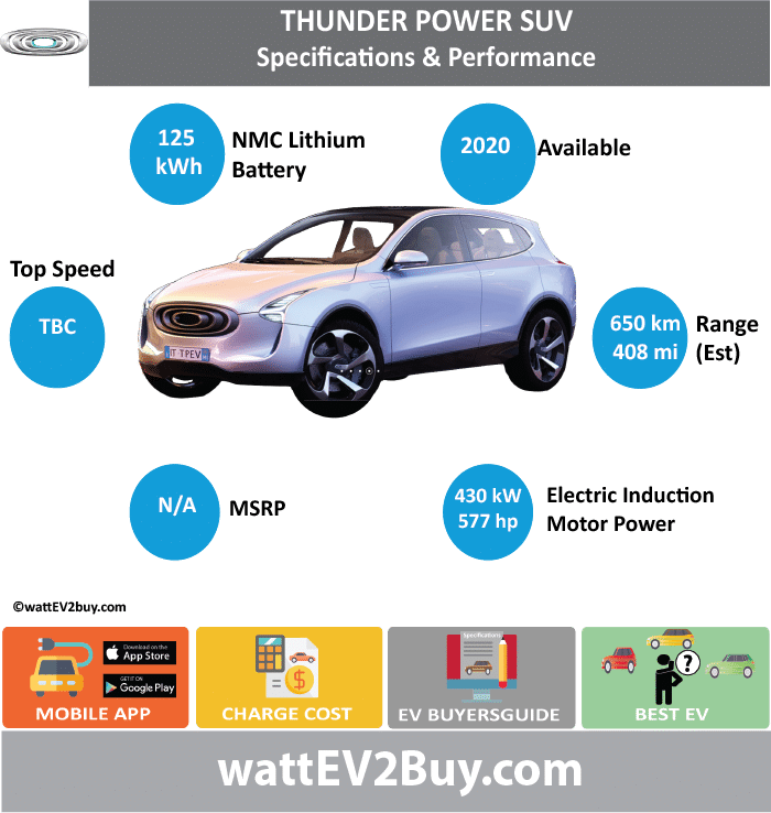 Thunder Power SUV Specs wattev2Buy.com 2020 Battery Chemistry Battery Capacity kWh 125 Battery Nominal rating kWh Voltage V Amps Ah Cells Modules Efficiency Weight (kg) Cell Type SOC Cooling Cycles Battery Type Depth of Discharge (DOD) Energy Density Wh/kg Battery Manufacturer Battery Warranty - years Battery Warranty - km Battery Warranty - miles Battery Electric Range - at constant 38mph Battery Electric Range - at constant 60km/h Battery Electric Range - at constant 25mph Battery Electric Range - at constant 40km/h Battery Electric Range - JC08 Mi Battery Electric Range - JC08 km Battery Electric Range - NEDC Mi Battery Electric Range - NEDC km Battery Electric Range - CCM Mi Battery Electric Range - CCM km Battery Electric Range - EPA Mi Battery Electric Range - EPA km Electric Top Speed - mph Electric Top Speed - km/h Acceleration 0 - 100km/h sec Acceleration 0 - 50km/h sec Acceleration 0 - 125km/h sec Acceleration 0 - 125mph sec Acceleration 0 - 188mph sec Acceleration 0 - 62mph sec Acceleration 0 - 60mph sec Acceleration 0 - 37.2mph sec Wireless Charging Direct Current Fast Charge kW Charger Efficiency Onboard Charger kW Onboard Charger Optional kW Charging Cord - amps Charging Cord - volts LV 1 Charge kW LV 1 Charge Time (Hours) LV 2 Charge kW LV 2 Charge Time (Hours) LV 3 CCS/Combo kW LV 3 Charge Time (min to 70%) LV 3 Charge Time (min to 80%) LV 3 Charge Time (mi) LV 3 Charge Time (km) Supercharger Charging System kW Charger Output Charge Connector Braking Power Outlet kW Power Outlet Amps MPGe Combined - miles MPGe Combined - km MPGe City - miles MPGe City - km MPGe Highway - miles MPGe Highway - km Max Power - hp (Electric Max) 576.6386 Max Power - kW (Electric Max) 430 Max Torque - lb.ft (Electric Max) Max Torque - N.m (Electric Max) Drivetrain Generator Motor Type Electric Motor Manufacturer Electric Motor Output kW Electric Motor Output hp Transmission Electric Motor - Rear Max Power - hp (Rear) Max Power - kW (Rear) Max Torque - lb.ft (Rear) Max Torque - N.m (Rear) Electric Motor - Front Max Power - hp (Front) Max Power - kW (Front) Max Torque - lb.ft (Front) Max Torque - N.m (Front) Energy Consumption kWh/100km Energy Consumption kWh/100miles Deposit GB Battery Lease per month EU Battery Lease per month China Battery Lease per month MSRP (expected) EU MSRP (before incentives & destination) NOK MSRP (before incentives & destination) GB MSRP (before incentives & destination) US MSRP (before incentives & destination) JAP MSRP (before incentives & destination) CHINA MSRP (before incentives & destination) Local Currency MSRP MSRP after incentives Vehicle Trims Doors Seating Dimensions Luggage (L) Luggage Max (L) GVWR (kg) GVWR (lbs) Curb Weight (kg) Curb Weight (lbs) Payload Capacity (kg) Payload Capacity (lbs) Towing Capacity (lbs) Max Load Height (m) Ground Clearance (inc) Ground Clearance (mm) Lenght (mm) Width (mm) Height (mm) Wheelbase (mm) Lenght (inc) 0.0 Width (inc) 0.0 Height (inc) 0.0 Wheelbase (inc) 0.0 Other Utility Factor Sales Auto Show Unveil Franfurt Auto Show Availability 2020 Market Segment LCD Screen (inch) Class Safety Level Unveiled 2017 Relaunch First Delivery Chassis designed Based On Extras AKA Self-Driving System SAE Autonomous Level Connectivity Unique Extras Incentives Home Charge Installation Assembly Public Charging Subsidy Chinese Name Model Code WEBSITE