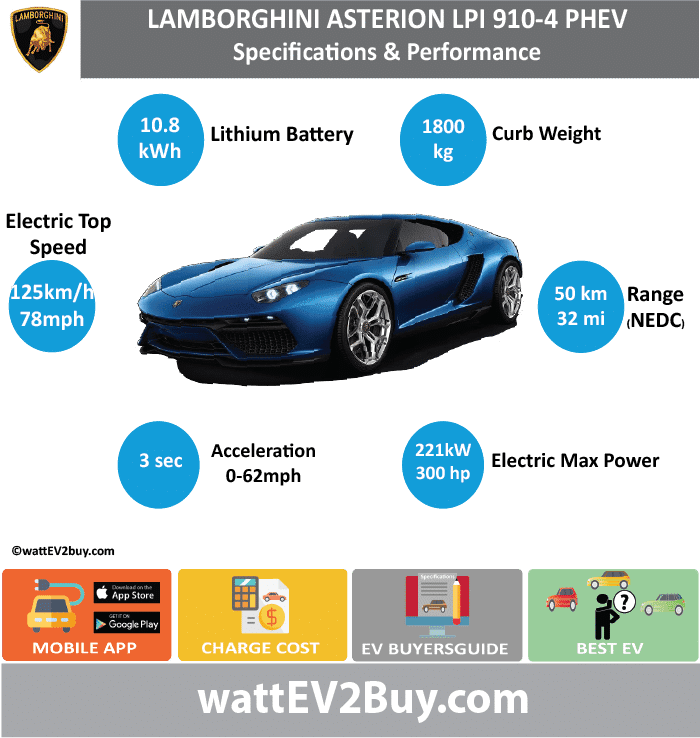 Lamborghini Asterion LPI 910-4 PHEV Specs wattev2Buy.com2014 Battery ChemistryLithium Polymer Battery Capacity kWh10.8 Battery Nominal rating kWh Voltage V Amps Ah Cells Modules Weight (kg) Cell Type SOC Cooling Cycles Battery Type Depth of Discharge (DOD) Energy Density Wh/kg Battery Manufacturer Battery Warranty - years Battery Warranty - km Battery Warranty - miles Battery Electric Range - at constant 38mph Battery Electric Range - at constant 60km/h Battery Electric Range - JC08 Mi Battery Electric Range - JC08 km Battery Electric Range - NEDC Mi31.25 Battery Electric Range - NEDC km50 Battery Electric Range - CCM Mi Battery Electric Range - CCM km Battery Electric Range - EPA Mi Battery Electric Range - EPA km Electric Top Speed - mph78 Electric Top Speed - km/h125 Acceleration 0 - 100km/h sec Acceleration 0 - 50km/h sec Acceleration 0 - 62mph sec Acceleration 0 - 60mph sec Acceleration 0 - 37.2mph sec Wireless Charging Direct Current Fast Charge kW Onboard Charger kW Charger Efficiency Charging Cord - amps Charging Cord - volts LV 1 Charge kW LV 1 Charge Time (Hours) LV 2 Charge kW LV 2 Charge Time (Hours) LV 3 CCS/Combo kW LV 3 Charge Time (min to 70%) LV 3 Charge Time (min to 80%) LV 3 Charge Time (mi) LV 3 Charge Time (km) Charging System kW Charger Output Charge Connector Power Outlet kW Power Outlet Amps MPGe Combined - miles MPGe Combined - km MPGe City - miles MPGe City - km MPGe Highway - miles MPGe Highway - km Max Power - hp (Electric Max) Max Power - kW  (Electric Max) Max Torque - lb.ft  (Electric Max) Max Torque - N.m  (Electric Max) Drivetrain Electric Motor Manufacturer Generator Electric Motor - Front2 Max Power - hp (Front)296.36542 Max Power - kW (Front)221 Max Torque - lb.ft (Front) Max Torque - N.m (Front) Electric Motor - Rear Max Power - hp (Rear) Max Power - kW (Rear) Max Torque - lb.ft (Rear) Max Torque - N.m (Rear) Motor Type Electric Motor Output kW Electric Motor Output hp Electric Motor Transmission Energy Consumption kWh/100km Ener