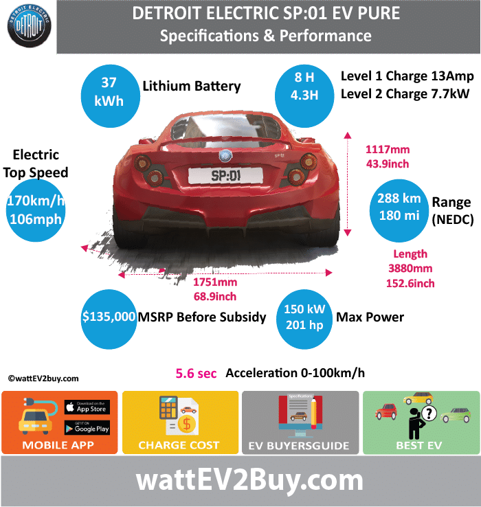 Detroit Electric Sp 01 Performance Ev Specs Wattev2 2016 Battery Chemistry Capacity