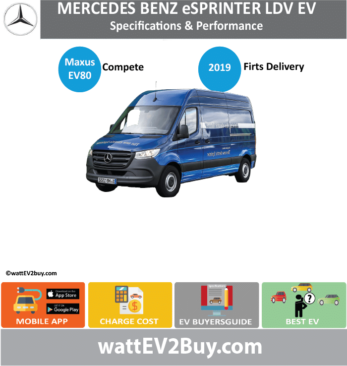Mercedes eSprinter wattev2Buy.com 2019 Battery Chemistry Battery Capacity kWh Battery Nominal rating kWh Voltage V Amps Ah Cells Modules Efficiency Weight (kg) Cell Type SOC Cooling Cycles Battery Type Depth of Discharge (DOD) Energy Density Wh/kg Battery Manufacturer Battery Warranty - years Battery Warranty - km Battery Warranty - miles Battery Electric Range - at constant 38mph Battery Electric Range - at constant 60km/h Battery Electric Range - JC08 Mi Battery Electric Range - JC08 km Battery Electric Range - NEDC Mi Battery Electric Range - NEDC km Battery Electric Range - CCM Mi Battery Electric Range - CCM km Battery Electric Range - EPA Mi Battery Electric Range - EPA km Electric Top Speed - mph Electric Top Speed - km/h Acceleration 0 - 100km/h sec Acceleration 0 - 50km/h sec Acceleration 0 - 62mph sec Acceleration 0 - 60mph sec Acceleration 0 - 37.2mph sec Wireless Charging Direct Current Fast Charge kW Charger Efficiency Onboard Charger kW Onboard Charger Optional kW Charging Cord - amps Charging Cord - volts LV 1 Charge kW LV 1 Charge Time (Hours) LV 2 Charge kW LV 2 Charge Time (Hours) LV 3 CCS/Combo kW LV 3 Charge Time (min to 70%) LV 3 Charge Time (min to 80%) LV 3 Charge Time (mi) LV 3 Charge Time (km) Supercharger Charging System kW Charger Output Charge Connector Power Outlet kW Power Outlet Amps MPGe Combined - miles MPGe Combined - km MPGe City - miles MPGe City - km MPGe Highway - miles MPGe Highway - km Max Power - hp (Electric Max) Max Power - kW (Electric Max) Max Torque - lb.ft (Electric Max) Max Torque - N.m (Electric Max) Drivetrain Generator Motor Type Electric Motor Manufacturer Electric Motor Output kW Electric Motor Output hp Transmission Electric Motor - Rear Max Power - hp (Rear) Max Power - kW (Rear) Max Torque - lb.ft (Rear) Max Torque - N.m (Rear) Electric Motor - Front Max Power - hp (Front) Max Power - kW (Front) Max Torque - lb.ft (Front) Max Torque - N.m (Front) Energy Consumption kWh/100km Energy Consumption kWh/100miles Deposit GB Battery Lease per month EU Battery Lease per month China Battery Lease per month MSRP (expected) EU MSRP (before incentives & destination) NOK MSRP (before incentives & destination) GB MSRP (before incentives & destination) US MSRP (before incentives & destination) JAP MSRP (before incentives & destination) CHINA MSRP (before incentives & destination) Local Currency MSRP MSRP after incentives Vehicle Trims Doors Seating Dimensions Luggage (L) Luggage Max (L) GVWR (kg) GVWR (lbs) Curb Weight (kg) Curb Weight (lbs) Payload Capacity (kg) Payload Capacity (lbs) Towing Capacity (lbs) Max Load Height (m) Ground Clearance (inc) Ground Clearance (mm) Lenght (mm) Width (mm) Height (mm) Wheelbase (mm) Lenght (inc) 0.0 Width (inc) 0.0 Height (inc) 0.0 Wheelbase (inc) 0.0 Other Utility Factor Sales Auto Show Unveil Availability Market Segment LCD Screen (inch) Class Safety Level Unveiled Relaunch First Delivery Chassis designed Based On AKA Self-Driving System SAE Autonomous Level Connectivity Mercedes PRO connect Unique Extras Incentives Home Charge Installation Assembly Compete Production per annum Public Charging Subsidy Chinese Name Model Code WEBSITE