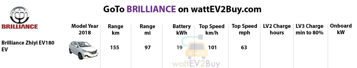 specs-brilliance-2018-ev-models