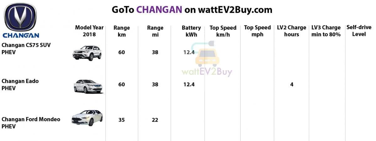 Specs-Changan-2018-ev-models