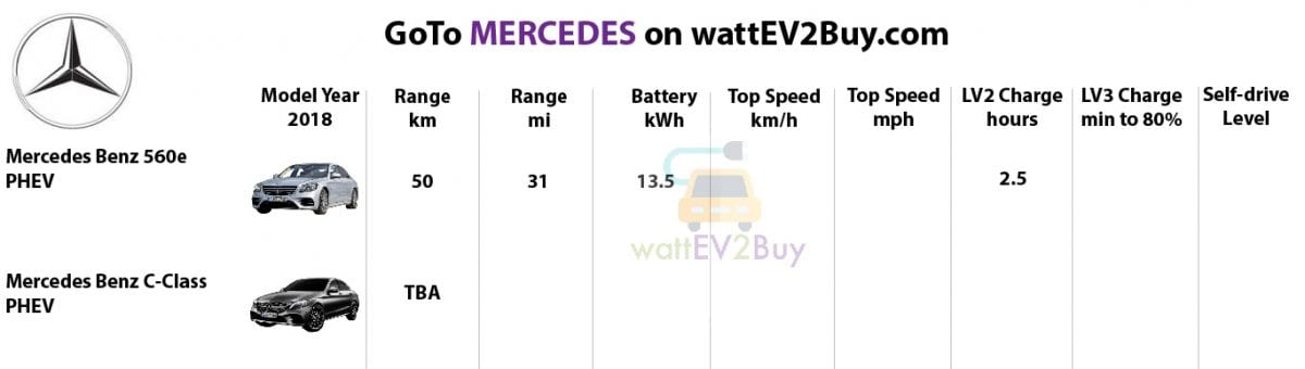 Specs-Mercedes-benz-2018-ev-models