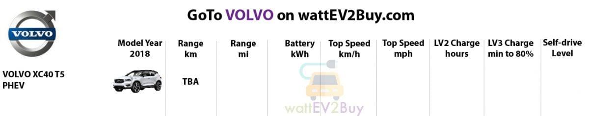 Specs-Volvo-2018-ev-models