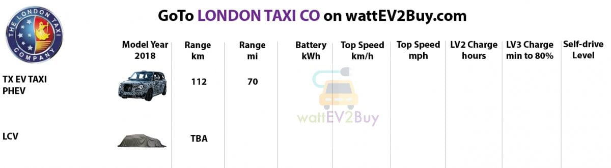 Specs-London-Taxi-Co-2018-ev-models