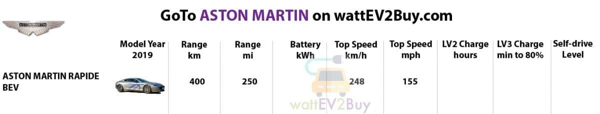 specs-Aston-martin-2019-ev-models