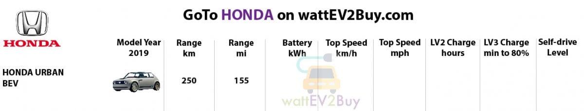 Specs-Honda-2019-ev-models