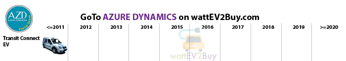 List-of-MPV-EV-Azure-dynamics