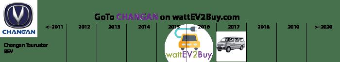 List-of-MPV-EV-Changan