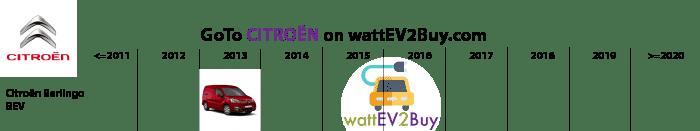 List-of-MPV-Ev-Citroen