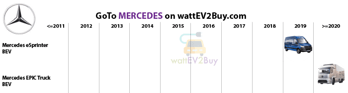 List-of-MPV-EV-Mercedes