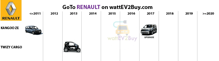 List-EV-MPV-Renault