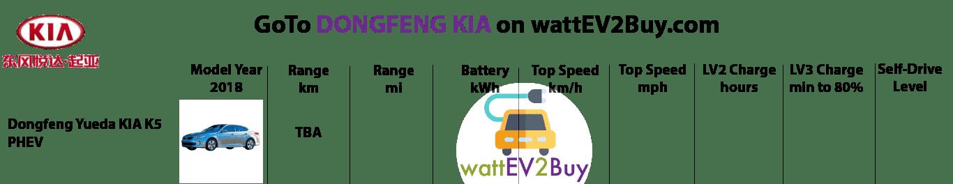 Dongfeng-Yueda-KIA-2018-ev-models-specs