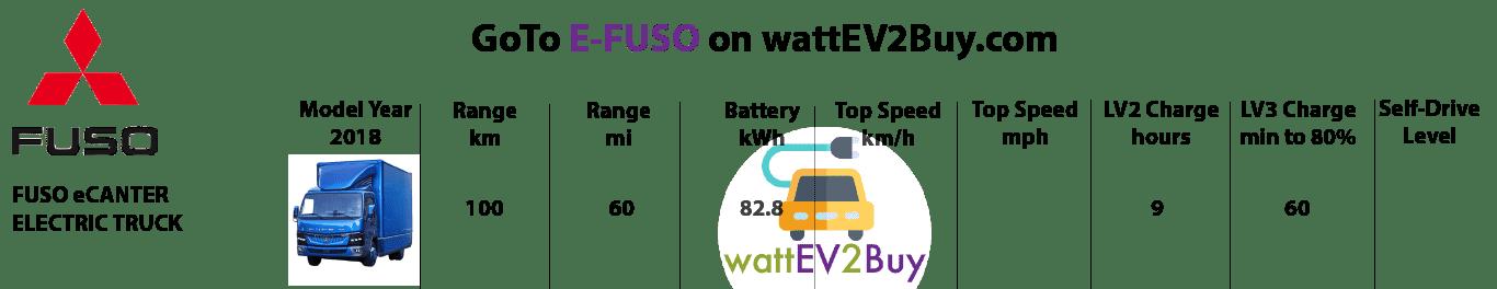 E-Fuso-2018-ev-models-specs