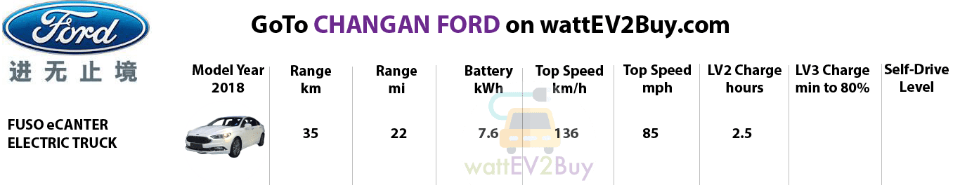 CHANGAN-FORD-2018-ev-models-specs