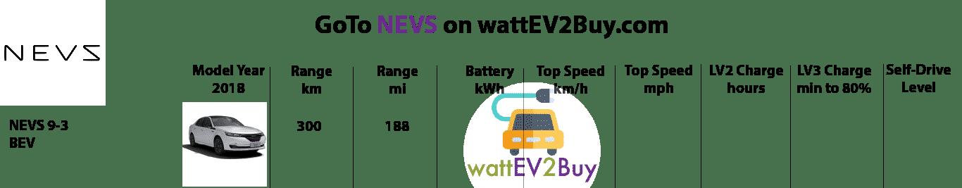 Specs-NEVS-2018-ev-models