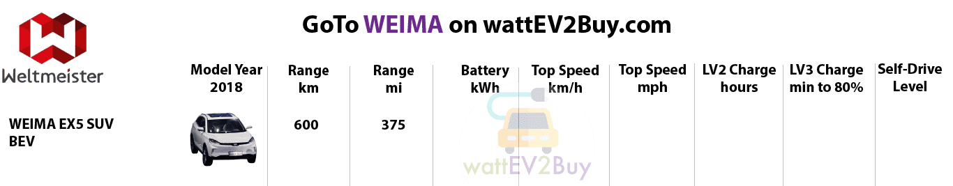 Specs-Weima-2018-ev-models