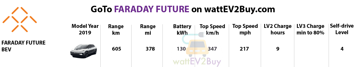Faraday-Future-2019-ev-models-specs-