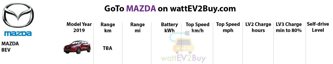 Specs-Mazda-electric-2019-ev-models