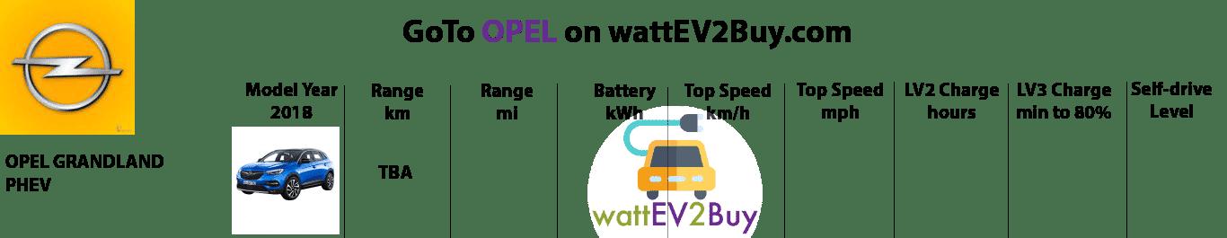 Specs-opel-2018-ev-models
