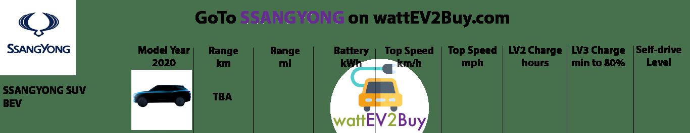 Specs-ssangyong-2020-ev-models