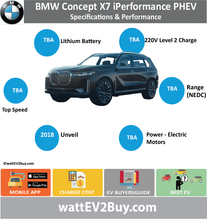 Bmw X7 Iperformance Phev Specs Range Battery Release Date