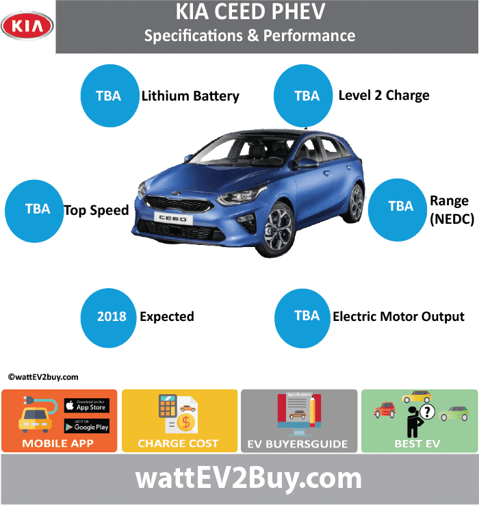 KIA CEED PHEV Specs wattev2Buy.com2018 Battery Chemistry Battery Capacity kWh Battery Nominal rating kWh Voltage V Amps Ah Cells Modules Weight (kg) Cell Type SOC Cooling Cycles Charging Rate Battery Type Depth of Discharge (DOD) Energy Density Wh/kg Battery Manufacturer Battery Warranty - years Battery Warranty - km Battery Warranty - miles Battery Electric Range - at constant 38mph Battery Electric Range - at constant 60km/h Battery Electric Range - JC08 Mi Battery Electric Range - JC08 km Battery Electric Range - NEDC Mi Battery Electric Range - NEDC km Battery Electric Range - CCM Mi Battery Electric Range - CCM km Battery Electric Range - EPA Mi Battery Electric Range - EPA km Electric Top Speed - mph Electric Top Speed - km/h Acceleration 0 - 100km/h sec Acceleration 0 - 50km/h sec Acceleration 0 - 62mph sec Acceleration 0 - 60mph sec Acceleration 0 - 37.2mph sec Wireless Charging Direct Current Fast Charge kW Onboard Charger kW Charger Efficiency Charging Cord - amps Charging Cord - volts LV 1 Charge kW LV 1 Charge Time (Hours) LV 2 Charge kW LV 2 Charge Time (Hours) LV 3 CCS/Combo kW LV 3 Charge Time (min to 70%) LV 3 Charge Time (min to 80%) LV 3 Charge Time (mi) LV 3 Charge Time (km) Charging System kW Charger Output Charge Type Charge Connector Power Outlet kW Power Outlet Amps MPGe Combined - miles MPGe Combined - km MPGe City - miles MPGe City - km MPGe Highway - miles MPGe Highway - km Max Power - hp (Electric Max) Max Power - kW  (Electric Max) Max Torque - lb.ft  (Electric Max) Max Torque - N.m  (Electric Max) Drivetrain Electric Motor Manufacturer Generator Electric Motor - Front Max Power - hp (Front) Max Power - kW (Front) Max Torque - lb.ft (Front) Max Torque - N.m (Front) Electric Motor - Rear Max Power - hp (Rear) Max Power - kW (Rear) Max Torque - lb.ft (Rear) Max Torque - N.m (Rear) Motor Type Electric Motor Output kW Electric Motor Output hp Electric Motor Transmission Energy Consumption kWh/100km Energy Consumption kWh/100miles Deposit Leas