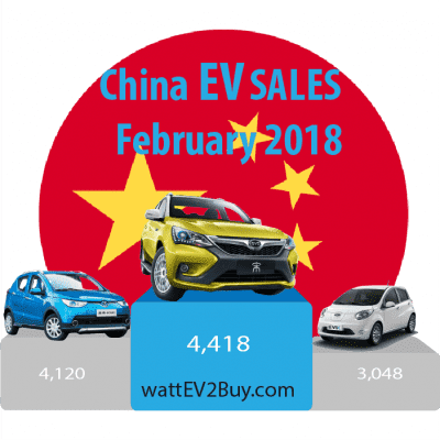 China-EV-sales-February-20181