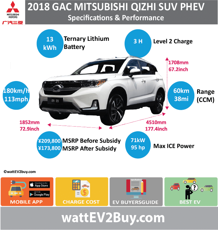 GAC Mitsubishi Qizhi PHEV Specs wattev2Buy.com 2018 Battery Chemistry Ternary Battery Capacity kWh 13 Battery Nominal rating kWh Voltage V Amps Ah Cells Modules Weight (kg) 130 Cell Type SOC Cooling Cycles Charging Rate Battery Type Depth of Discharge (DOD) Energy Density Wh/kg Battery Manufacturer Ningde Battery Warranty - years 8 Battery Warranty - km 120000 Battery Warranty - miles Battery Electric Range - at constant 38mph Battery Electric Range - at constant 60km/h Battery Electric Range - JC08 Mi Battery Electric Range - JC08 km Battery Electric Range - NEDC Mi Battery Electric Range - NEDC km Battery Electric Range - CCM Mi 36.25 Battery Electric Range - CCM km 58 Battery Electric Range - EPA Mi Battery Electric Range - EPA km Electric Top Speed - mph Electric Top Speed - km/h Acceleration 0 - 100km/h sec Acceleration 0 - 50km/h sec Acceleration 0 - 62mph sec Acceleration 0 - 60mph sec Acceleration 0 - 37.2mph sec Wireless Charging Direct Current Fast Charge kW Onboard Charger kW Charger Efficiency Charging Cord - amps Charging Cord - volts LV 1 Charge kW LV 1 Charge Time (Hours) LV 2 Charge kW LV 2 Charge Time (Hours) LV 3 CCS/Combo kW LV 3 Charge Time (min to 70%) LV 3 Charge Time (min to 80%) LV 3 Charge Time (mi) LV 3 Charge Time (km) Charging System kW Charger Output Charge Type Charge Connector Power Outlet kW Power Outlet Amps MPGe Combined - miles MPGe Combined - km MPGe City - miles MPGe City - km MPGe Highway - miles MPGe Highway - km Max Power - hp (Electric Max) Max Power - kW (Electric Max) Max Torque - lb.ft (Electric Max) Max Torque - N.m (Electric Max) Drivetrain Electric Motor Manufacturer Generator Electric Motor - Front Max Power - hp (Front) Max Power - kW (Front) Max Torque - lb.ft (Front) Max Torque - N.m (Front) Electric Motor - Rear Max Power - hp (Rear) Max Power - kW (Rear) Max Torque - lb.ft (Rear) Max Torque - N.m (Rear) Motor Type Electric Motor Output kW Electric Motor Output hp Electric Motor Transmission Energy Consumption kWh/100km Energy Consumption kWh/100miles Deposit Lease pm GB Battery Lease per month EU Battery Lease per month MSRP (expected) EU MSRP (before incentives & destination) GB MSRP (before incentives & destination) US MSRP (before incentives & destination) 209800 CHINA MSRP (before incentives & destination) 173800 MSRP after incentives Vehicle Trims Doors Seating Dimensions Fuel tank (gal) Fuel tank (L) 37 Luggage (L) GVWR (kg) 2135 GVWR (lbs) Curb Weight (kg) 1760 Curb Weight (lbs) Payload Capacity (kg) Payload Capacity (lbs) Towing Capacity (lbs) Max Load Height (m) Ground Clearance (inc) Ground Clearance (mm) Lenght (mm) 4510 Width (mm) 1852 Height (mm) 1708 Wheelbase (mm) 2650 Lenght (inc) 177.4 Width (inc) 72.9 Height (inc) 67.2 Wheelbase (inc) 104.2 Combustion 1.5 Extended Range - mile Extended Range - km ICE Max Power - hp 95.21242 ICE Max Power - kW 71 ICE Max Torque - lb.ft ICE Max Torque - N.m 120 ICE Top speed - mph 112.5 ICE Top speed - km/h 180 ICE Acceleration 0 - 50km/h sec ICE Acceleration 0 - 62mph sec ICE Acceleration 0 - 60mph sec ICE MPGe Combined - miles ICE MPGe Combined - km ICE MPGe City - miles ICE MPGe City - km ICE MPGe Highway - miles ICE MPGe Highway - km ICE Transmission ICE Fuel Consumption l/100km ICE MPG Fuel Efficiency ICE Emission Rating ICE Emissions CO2/mi grams ICE Emissions CO2/km grams Total System Total Output kW 130 Total Output hp 174.3326 Total Tourque lb.ft Total Tourque N.m 300 MPGe Electric Only - miles Fuel Consumption l/100km 1.6 Emission Rating Other Utility Factor Auto Show Unveil Market Segment Reveal Date Class Assembly Safety Level Unveiled Relaunch First Delivery 2/2/18 Chassis designed Based On AKA Self-Driving System SAE Autonomous Level Connectivity Unique Extras Incentives Home Charge Installation Public Charging Subsidy Chinese Name 祺智PHEV Batch 304 Model Code GMC6450BCHEV Website
