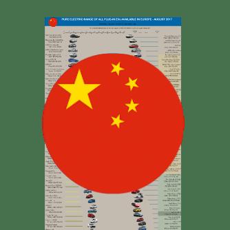 China ev price list