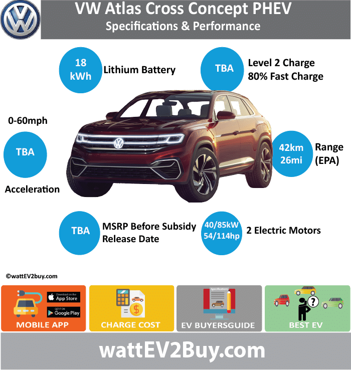 VW Atlas Cross PHEV Specs wattev2Buy.com Concept Battery Chemistry Battery Capacity kWh 18 Battery Nominal rating kWh Voltage V Amps Ah Cells Modules Weight (kg) Cell Type SOC Cooling Cycles Charging Rate Battery Type Depth of Discharge (DOD) Energy Density Wh/kg Battery Manufacturer Battery Warranty - years Battery Warranty - km Battery Warranty - miles Battery Electric Range - at constant 38mph Battery Electric Range - at constant 60km/h Battery Electric Range - JC08 Mi Battery Electric Range - JC08 km Battery Electric Range - NEDC Mi 43.75 Battery Electric Range - NEDC km 70 Battery Electric Range - CCM Mi Battery Electric Range - CCM km Battery Electric Range - EPA Mi 26 Battery Electric Range - EPA km 41.6 Electric Top Speed - mph Electric Top Speed - km/h Acceleration 0 - 100km/h sec Acceleration 0 - 50km/h sec Acceleration 0 - 62mph sec Acceleration 0 - 60mph sec Acceleration 0 - 37.2mph sec Wireless Charging Direct Current Fast Charge kW Onboard Charger kW Charger Efficiency Charging Cord - amps Charging Cord - volts LV 1 Charge kW LV 1 Charge Time (Hours) LV 2 Charge kW LV 2 Charge Time (Hours) LV 3 CCS/Combo kW LV 3 Charge Time (min to 70%) LV 3 Charge Time (min to 80%) LV 3 Charge Time (mi) LV 3 Charge Time (km) Charging System kW Charger Output Charge Type Charge Connector Power Outlet kW Power Outlet Amps MPGe Combined - miles MPGe Combined - km MPGe City - miles MPGe City - km MPGe Highway - miles MPGe Highway - km Max Power - hp (Electric Max) Max Power - kW (Electric Max) Max Torque - lb.ft (Electric Max) Max Torque - N.m (Electric Max) Drivetrain Electric Motor Manufacturer Generator Electric Motor - Front 1 Max Power - hp (Front) 53.6408 Max Power - kW (Front) 40 Max Torque - lb.ft (Front) Max Torque - N.m (Front) 220 Electric Motor - Rear 1 Max Power - hp (Rear) 113.9867 Max Power - kW (Rear) 85 Max Torque - lb.ft (Rear) Max Torque - N.m (Rear) 270 Motor Type Electric Motor Output kW Electric Motor Output hp Electric Motor Transmission Energy Cons