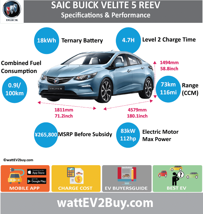 SAIC Buick Velite 5 PHEV Specs	 wattev2Buy.com	2017 Battery Chemistry	 Battery Capacity kWh	18 Battery Nominal rating kWh	 Voltage V	 Amps Ah	 Cells	 Modules	 Weight (kg)	 Cell Type	 SOC	 Cooling	 Cycles	 Charging Rate	 Battery Type	 Depth of Discharge (DOD)	 Energy Density Wh/kg	 Battery Manufacturer	 Battery Warranty - years	160000 Battery Warranty - km	8 Battery Warranty - miles	 Battery Electric Range - at constant 38mph	 Battery Electric Range - at constant 60km/h	 Battery Electric Range - JC08 Mi	 Battery Electric Range - JC08 km	 Battery Electric Range - NEDC Mi	72.5 Battery Electric Range - NEDC km	116 Battery Electric Range - CCM Mi	72.5 Battery Electric Range - CCM km	116 Battery Electric Range - EPA Mi	 Battery Electric Range - EPA km	 Electric Top Speed - mph	 Electric Top Speed - km/h	 Acceleration 0 - 100km/h sec	 Acceleration 0 - 50km/h sec	 Acceleration 0 - 62mph sec	 Acceleration 0 - 60mph sec	 Acceleration 0 - 37.2mph sec	 Wireless Charging	 Direct Current Fast Charge kW	 Onboard Charger kW	 Charger Efficiency	 Charging Cord - amps	 Charging Cord - volts	 LV 1 Charge kW	 LV 1 Charge Time (Hours)	 LV 2 Charge kW	 LV 2 Charge Time (Hours)	4.7 LV 3 CCS/Combo kW	 LV 3 Charge Time (min to 70%)	 LV 3 Charge Time (min to 80%)	 LV 3 Charge Time (mi)	 LV 3 Charge Time (km)	 Charging System kW	 Charger Output	 Charge Type	 Charge Connector	 Power Outlet kW	 Power Outlet Amps	 MPGe Combined - miles	 MPGe Combined - km	 MPGe City - miles	 MPGe City - km	 MPGe Highway - miles	 MPGe Highway - km	 Max Power - hp (Electric Max)	111.30466 Max Power - kW  (Electric Max)	83 Max Torque - lb.ft  (Electric Max)	 Max Torque - N.m  (Electric Max)	287 Drivetrain	 Electric Motor Manufacturer	 Generator	52kw/120n.m Electric Motor - Front	 Max Power - hp (Front)	 Max Power - kW (Front)	 Max Torque - lb.ft (Front)	 Max Torque - N.m (Front)	 Electric Motor - Rear	 Max Power - hp (Rear)	 Max Power - kW (Rear)	 Max Torque - lb.ft (Rear)	 Max Torque - N.m (Rear)	 Motor Type	EREV Electric Motor Output kW	 Electric Motor Output hp	 Electric Motor	 Transmission	 Energy Consumption kWh/100km	 Energy Consumption kWh/100miles	 Deposit	 Lease pm	 GB Battery Lease per month	 EU Battery Lease per month	 MSRP (expected)	 EU MSRP (before incentives & destination)	 NOK MSRP (before incentives & destination)	 GB MSRP (before incentives & destination)	 US MSRP (before incentives & destination)	 JAP MSRP (before incentives & destination)	 CHINA MSRP (before incentives & destination)	 ¥265,800.00  MSRP after incentives	 Vehicle	 Trims	2 Urban EREV Trend EREV Doors	5 Seating	5 Dimensions	 Fuel tank (gal)	 Fuel tank (L)	34 Luggage (L)	 GVWR (kg)	 GVWR (lbs)	 Curb Weight (kg)	1610 Curb Weight (lbs)	 Payload Capacity (kg)	 Payload Capacity (lbs)	 Towing Capacity (lbs)	 Max Load Height (m)	 Ground Clearance (inc)	 Ground Clearance (mm)	 Lenght (mm)	4579 Width (mm)	1811 Height (mm)	1494 Wheelbase (mm)	2694 Lenght (inc)	180.1 Width (inc)	71.2 Height (inc)	58.8 Wheelbase (inc)	106.0 Combustion	1.5L SIDI inline-four engine Extended Range - mile	480 Extended Range - km	768 ICE Max Power - hp	104.59956 ICE Max Power - kW	78 ICE Max Torque - lb.ft	 ICE Max Torque - N.m	138 ICE Top speed - mph	 ICE Top speed - km/h	 ICE Acceleration 0 - 50km/h sec	 ICE Acceleration 0 - 62mph sec	 ICE Acceleration 0 - 60mph sec	 ICE MPGe Combined - miles	 ICE MPGe Combined - km	 ICE MPGe City - miles	 ICE MPGe City - km	 ICE MPGe Highway - miles	 ICE MPGe Highway - km	 ICE Transmission	 ICE Fuel Consumption l/100km	 ICE MPG Fuel Efficiency	 ICE Emission Rating	 ICE Emissions CO2/mi grams	 ICE Emissions CO2/km grams	 Total System	 Total Output kW	110 Total Output hp	147.5122 Total Tourque lb.ft	 Total Tourque N.m	398 MPGe Combined - miles	 Fuel Consumption l/100km	0.9 Emission Rating	 Other	 Utility Factor	 Auto Show Unveil	 Market	 Segment	 Reveal Date	 Class	 Assembly	 Safety Level	 Unveiled	 Relaunch	 First Delivery	Apr-17 Chassis designed	 Based On	 AKA	 Self-Driving System	 SAE Autonomous Level	 Connectivity	 Unique	 Extras	 Incentives	 Home Charge Installation	 Public Charging	 Subsidy	 Chinese Name	 Model Code	 Batch