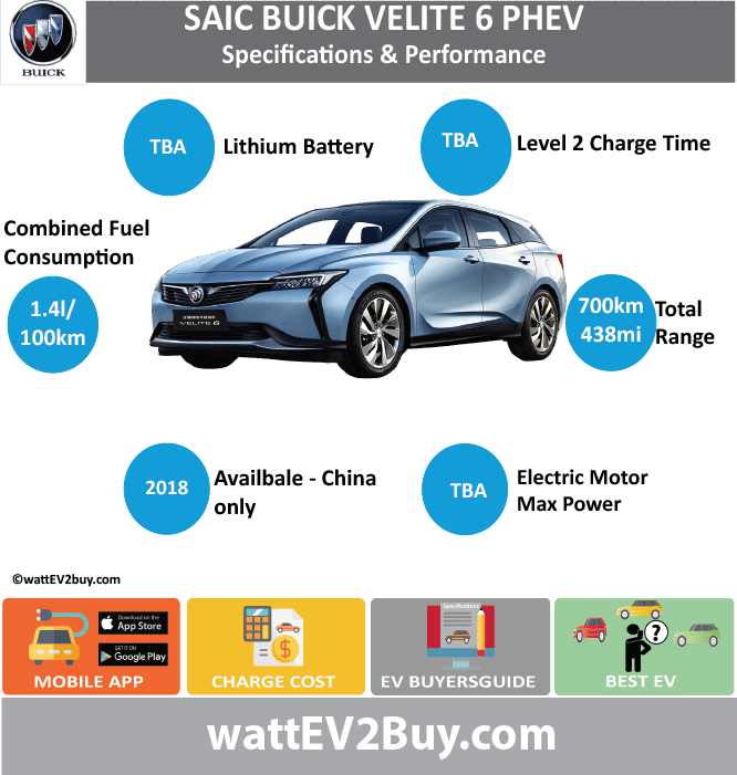 SAIC Buick Velite 6 PHEV Specs wattev2Buy.com 2018 Battery Chemistry Ternary Battery Capacity kWh Battery Nominal rating kWh Voltage V Amps Ah Cells Modules Weight (kg) Cell Type SOC Cooling Cycles Charging Rate Battery Type Depth of Discharge (DOD) Energy Density Wh/kg Battery Manufacturer SAIC-GM Power Battery Development Shnaghai Battery Warranty - years Battery Warranty - km Battery Warranty - miles Battery Electric Range - at constant 38mph Battery Electric Range - at constant 60km/h Battery Electric Range - JC08 Mi Battery Electric Range - JC08 km Battery Electric Range - NEDC Mi Battery Electric Range - NEDC km Battery Electric Range - CCM Mi Battery Electric Range - CCM km Battery Electric Range - EPA Mi Battery Electric Range - EPA km Electric Top Speed - mph Electric Top Speed - km/h Acceleration 0 - 100km/h sec Acceleration 0 - 50km/h sec Acceleration 0 - 62mph sec Acceleration 0 - 60mph sec Acceleration 0 - 37.2mph sec Wireless Charging Direct Current Fast Charge kW Onboard Charger kW Charger Efficiency Charging Cord - amps Charging Cord - volts LV 1 Charge kW LV 1 Charge Time (Hours) LV 2 Charge kW LV 2 Charge Time (Hours) LV 3 CCS/Combo kW LV 3 Charge Time (min to 70%) LV 3 Charge Time (min to 80%) LV 3 Charge Time (mi) LV 3 Charge Time (km) Charging System kW Charger Output Charge Type Charge Connector Power Outlet kW Power Outlet Amps MPGe Combined - miles MPGe Combined - km MPGe City - miles MPGe City - km MPGe Highway - miles MPGe Highway - km Max Power - hp (Electric Max) Max Power - kW (Electric Max) Max Torque - lb.ft (Electric Max) Max Torque - N.m (Electric Max) Drivetrain Electric Motor Manufacturer Generator Electric Motor - Front Max Power - hp (Front) Max Power - kW (Front) Max Torque - lb.ft (Front) Max Torque - N.m (Front) Electric Motor - Rear Max Power - hp (Rear) Max Power - kW (Rear) Max Torque - lb.ft (Rear) Max Torque - N.m (Rear) Motor Type 2 AC permanent-magnet synchronous motors Electric Motor Output kW Electric Motor Output hp Electric Motor Transmission Energy Consumption kWh/100km Energy Consumption kWh/100miles Deposit Lease pm GB Battery Lease per month EU Battery Lease per month MSRP (expected) EU MSRP (before incentives & destination) NOK MSRP (before incentives & destination) GB MSRP (before incentives & destination) US MSRP (before incentives & destination) JAP MSRP (before incentives & destination) CHINA MSRP (before incentives & destination) MSRP after incentives Vehicle Trims Doors Seating Dimensions Fuel tank (gal) Fuel tank (L) Luggage (L) GVWR (kg) GVWR (lbs) Curb Weight (kg) Curb Weight (lbs) Payload Capacity (kg) Payload Capacity (lbs) Towing Capacity (lbs) Max Load Height (m) Ground Clearance (inc) Ground Clearance (mm) Lenght (mm) Width (mm) Height (mm) Wheelbase (mm) Lenght (inc) 0.0 Width (inc) 0.0 Height (inc) 0.0 Wheelbase (inc) 0.0 Combustion 1.5L Extended Range - mile 437.5 Extended Range - km 700 ICE Max Power - hp ICE Max Power - kW ICE Max Torque - lb.ft ICE Max Torque - N.m ICE Top speed - mph ICE Top speed - km/h ICE Acceleration 0 - 50km/h sec ICE Acceleration 0 - 62mph sec ICE Acceleration 0 - 60mph sec ICE MPGe Combined - miles ICE MPGe Combined - km ICE MPGe City - miles ICE MPGe City - km ICE MPGe Highway - miles ICE MPGe Highway - km ICE Transmission ICE Fuel Consumption l/100km ICE MPG Fuel Efficiency ICE Emission Rating ICE Emissions CO2/mi grams ICE Emissions CO2/km grams Total System Total Output kW Total Output hp Total Tourque lb.ft Total Tourque N.m MPGe Combined - miles Fuel Consumption l/100km 1.4 Emission Rating Other Utility Factor Auto Show Unveil Market Segment Reveal Date Class Assembly Safety Level Unveiled Relaunch First Delivery Chassis designed Based On AKA Self-Driving System SAE Autonomous Level Connectivity Unique Extras Incentives Home Charge Installation Public Charging Subsidy Chinese Name Model Code Batch