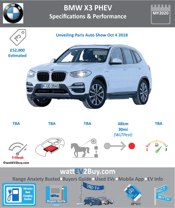 BMW iX3 SUV PHEV Specs wattev2Buy.com 2019 Battery Chemistry Battery Capacity kWh Battery Nominal rating kWh Voltage V Amps Ah Cells Modules Weight (kg) Cell Type SOC Cooling Cycles Charging Rate Battery Type Depth of Discharge (DOD) Energy Density Wh/kg Battery Manufacturer Battery Warranty - years Battery Warranty - km Battery Warranty - miles Battery Electric Range - at constant 38mph Battery Electric Range - at constant 60km/h Battery Electric Range - JC08 Mi Battery Electric Range - JC08 km Battery Electric Range - NEDC Mi 30 Battery Electric Range - NEDC km 48 Battery Electric Range - CCM Mi Battery Electric Range - CCM km Battery Electric Range - EPA Mi Battery Electric Range - EPA km Electric Top Speed - mph Electric Top Speed - km/h Acceleration 0 - 100km/h sec Acceleration 0 - 50km/h sec Acceleration 0 - 62mph sec Acceleration 0 - 60mph sec Acceleration 0 - 37.2mph sec Wireless Charging Direct Current Fast Charge kW Onboard Charger kW Charger Efficiency Charging Cord - amps Charging Cord - volts LV 1 Charge kW LV 1 Charge Time (Hours) LV 2 Charge kW LV 2 Charge Time (Hours) LV 3 CCS/Combo kW LV 3 Charge Time (min to 70%) LV 3 Charge Time (min to 80%) LV 3 Charge Time (mi) LV 3 Charge Time (km) Charging System kW Charger Output Charge Type Charge Connector Power Outlet kW Power Outlet Amps MPGe Combined - miles MPGe Combined - km MPGe City - miles MPGe City - km MPGe Highway - miles MPGe Highway - km Max Power - hp (Electric Max) Max Power - kW (Electric Max) Max Torque - lb.ft (Electric Max) Max Torque - N.m (Electric Max) Drivetrain Electric Motor Manufacturer Generator Electric Motor - Front Max Power - hp (Front) Max Power - kW (Front) Max Torque - lb.ft (Front) Max Torque - N.m (Front) Electric Motor - Rear Max Power - hp (Rear) Max Power - kW (Rear) Max Torque - lb.ft (Rear) Max Torque - N.m (Rear) Motor Type Electric Motor Output kW Electric Motor Output hp Electric Motor Transmission Energy Consumption kWh/100km Energy Consumption kWh/100miles Deposit Lease pm GB Battery Lease per month EU Battery Lease per month MSRP (expected) EU MSRP (before incentives & destination) NOK MSRP (before incentives & destination) GB MSRP (before incentives & destination) £52,000.00 US MSRP (before incentives & destination) JAP MSRP (before incentives & destination) CHINA MSRP (before incentives & destination) MSRP after incentives Vehicle Trims Doors Seating Dimensions Fuel tank (gal) Fuel tank (L) Luggage (L) GVWR (kg) GVWR (lbs) Curb Weight (kg) Curb Weight (lbs) Payload Capacity (kg) Payload Capacity (lbs) Towing Capacity (lbs) Max Load Height (m) Ground Clearance (inc) Ground Clearance (mm) Lenght (mm) Width (mm) Height (mm) Wheelbase (mm) Lenght (inc) 0.0 Width (inc) 0.0 Height (inc) 0.0 Wheelbase (inc) 0.0 Combustion 2.0L Extended Range - mile Extended Range - km ICE Max Power - hp ICE Max Power - kW ICE Max Torque - lb.ft ICE Max Torque - N.m ICE Top speed - mph ICE Top speed - km/h ICE Acceleration 0 - 50km/h sec ICE Acceleration 0 - 62mph sec ICE Acceleration 0 - 60mph sec ICE MPGe Combined - miles ICE MPGe Combined - km ICE MPGe City - miles ICE MPGe City - km ICE MPGe Highway - miles ICE MPGe Highway - km ICE Transmission ICE Fuel Consumption l/100km ICE MPG Fuel Efficiency ICE Emission Rating ICE Emissions CO2/mi grams ICE Emissions CO2/km grams Total System Total Output kW Total Output hp Total Tourque lb.ft Total Tourque N.m MPGe Combined - miles Fuel Consumption l/100km Emission Rating Other Utility Factor Auto Show Unveil Market Segment Reveal Date Class Assembly Safety Level Unveiled Relaunch First Delivery Chassis designed Based On AKA Self-Driving System SAE Autonomous Level Connectivity Unique Extras Incentives Home Charge Installation Public Charging Subsidy Chinese Name Model Code Batch Website
